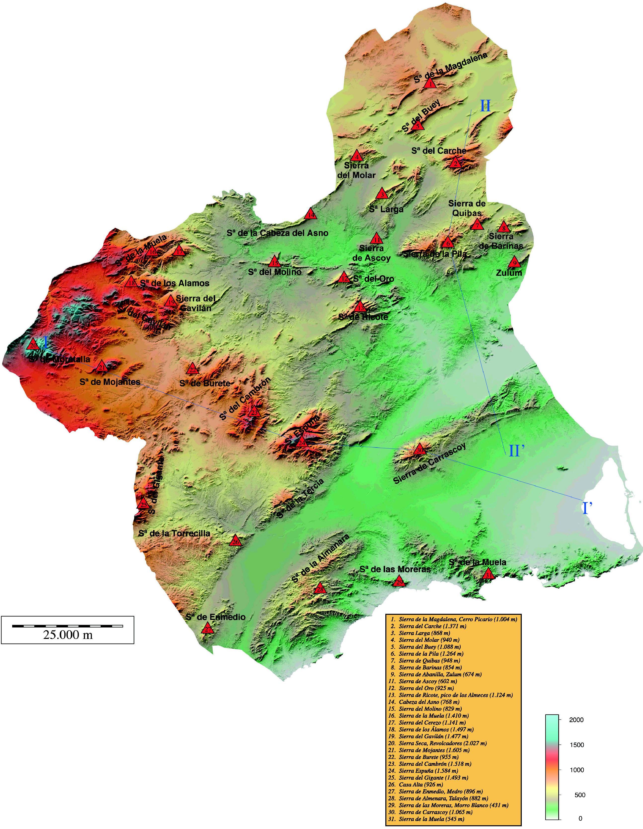 Mapa físico de la Región de Murcia