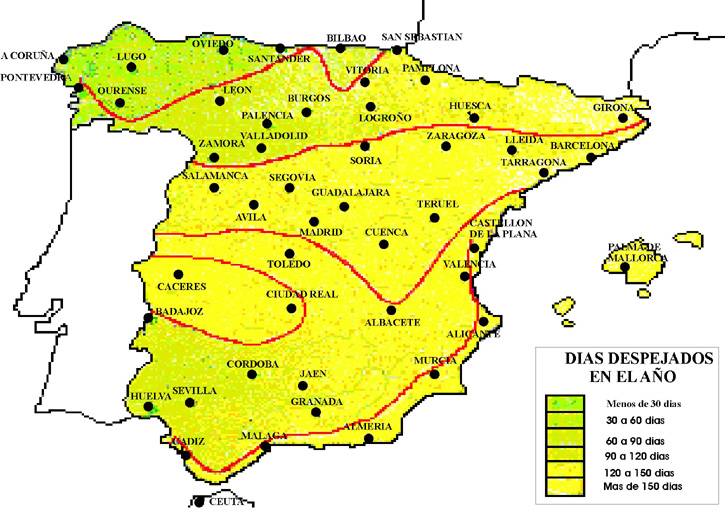 Yearly average of sunny days in Spain
