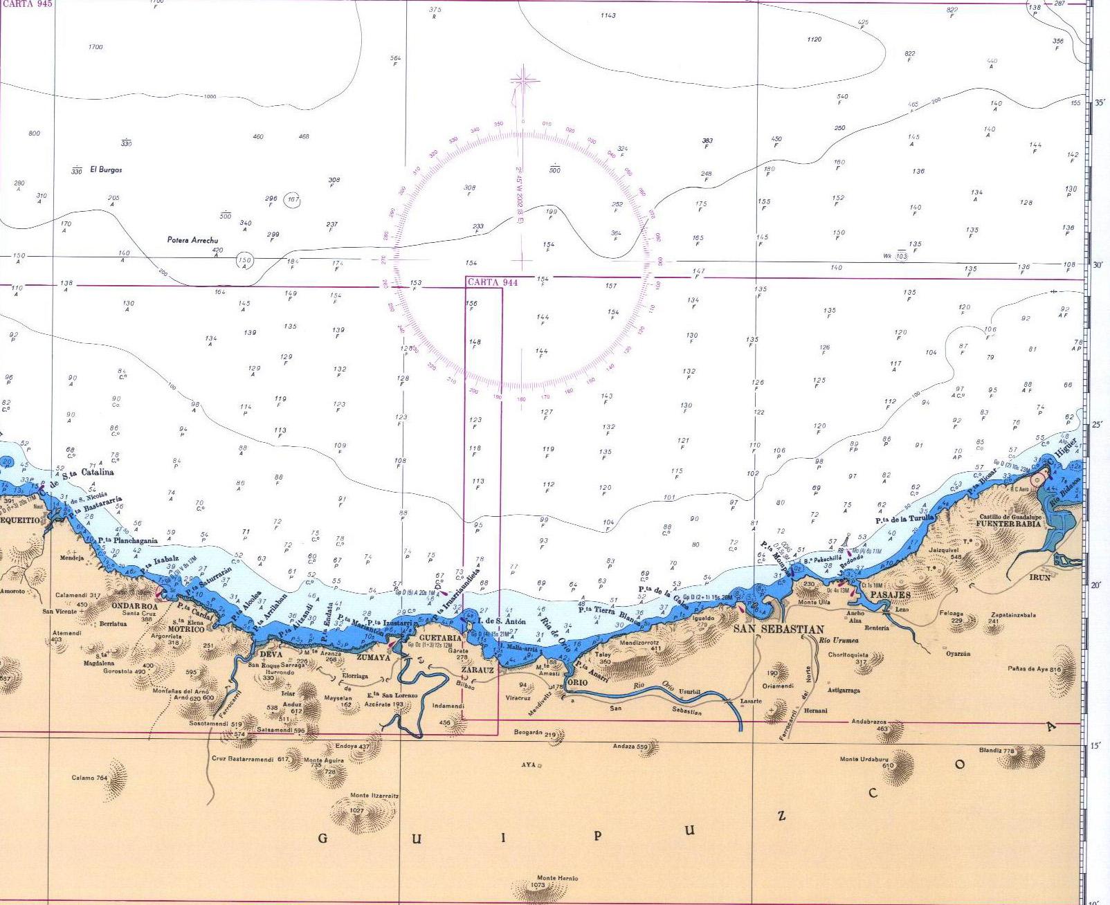 Carta náutica de Guipúzcoa