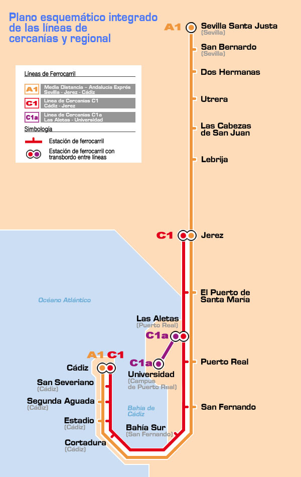 Commuter rail network of Cadiz 2007