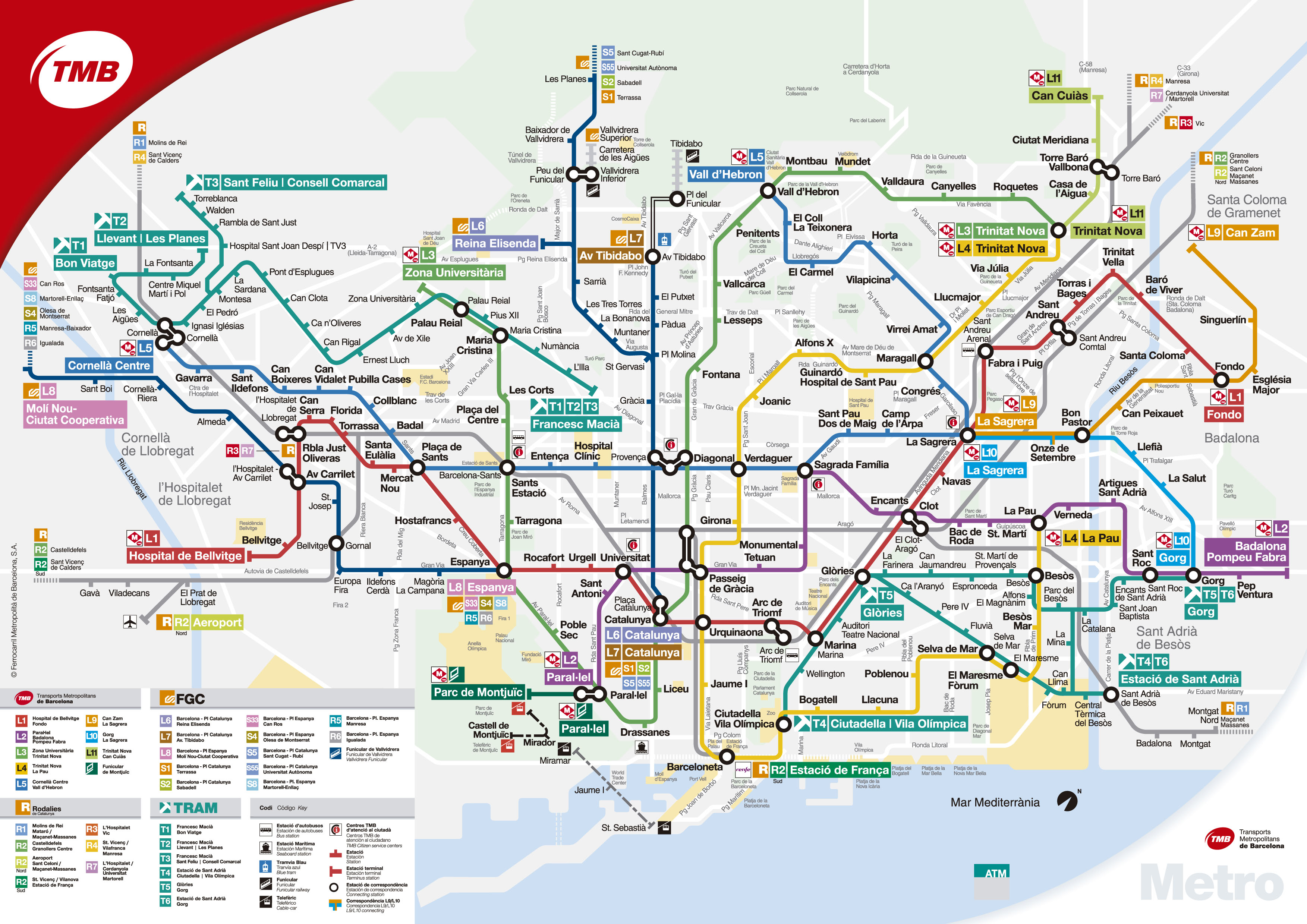 Barcelona subway network