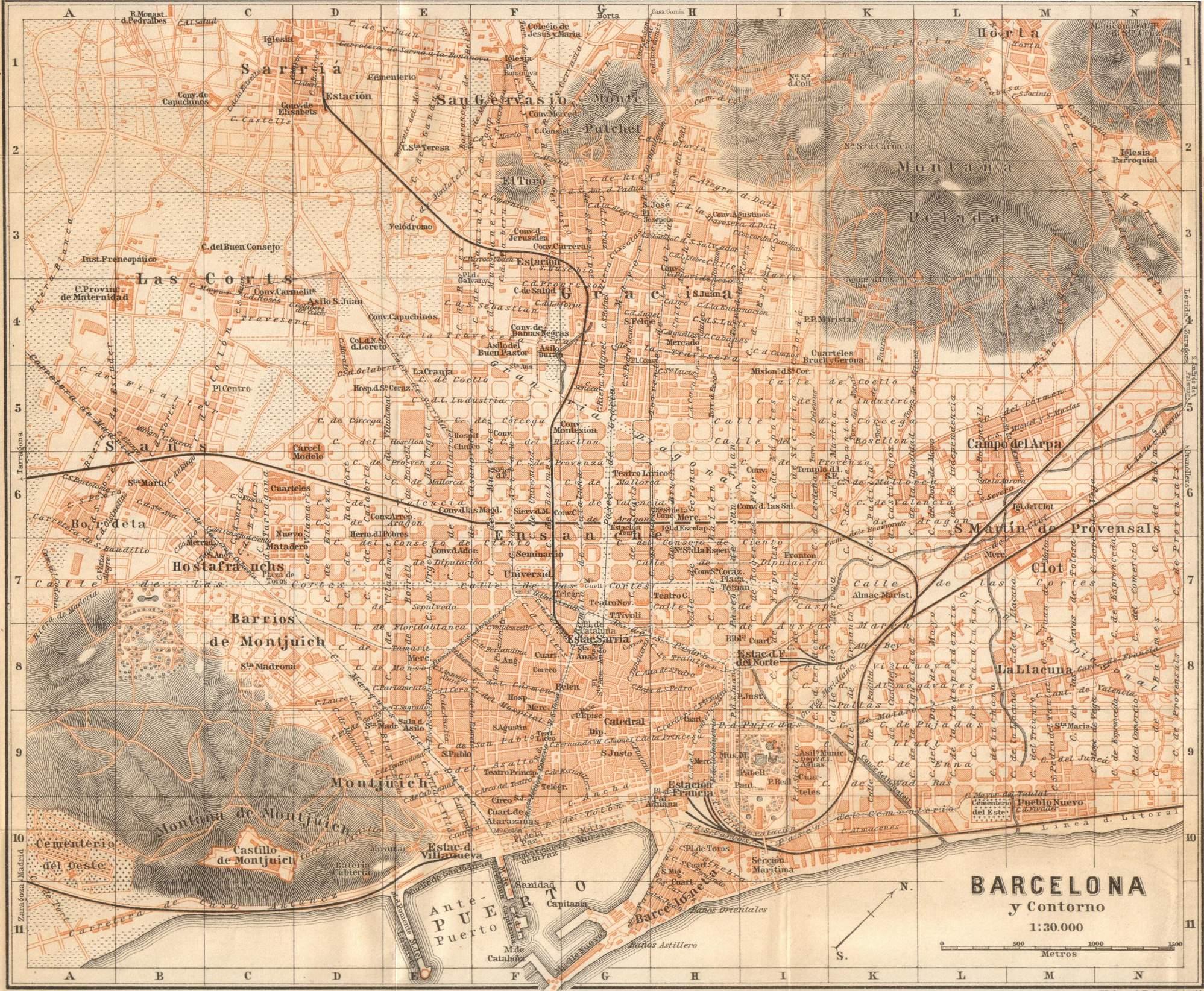 Barcelona in 1901