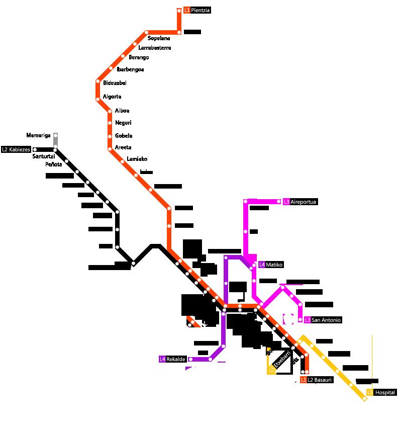 Red futura del Metro de Bilbao al completo