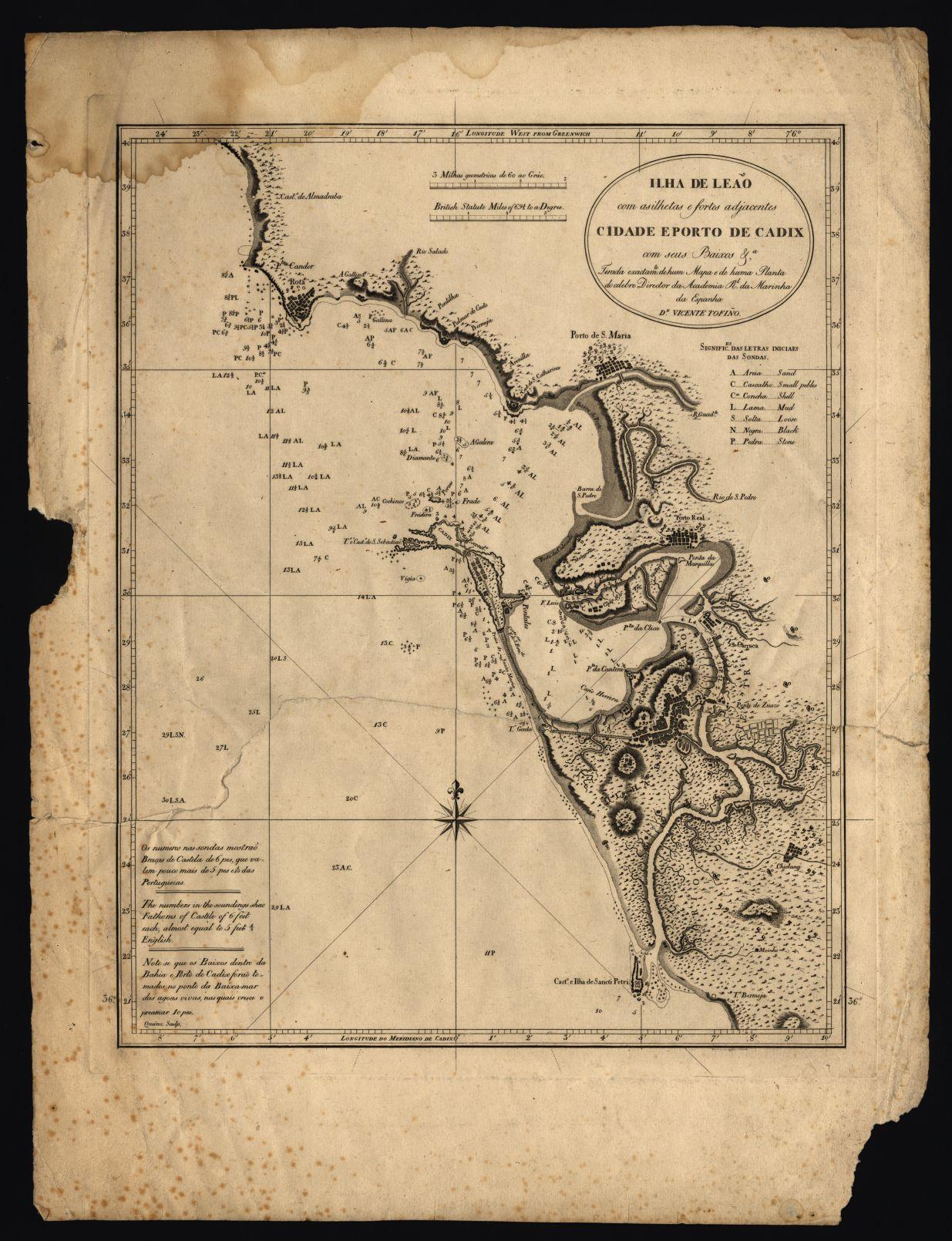 Ilha de Leão, cidade e porto de Cadix 1789