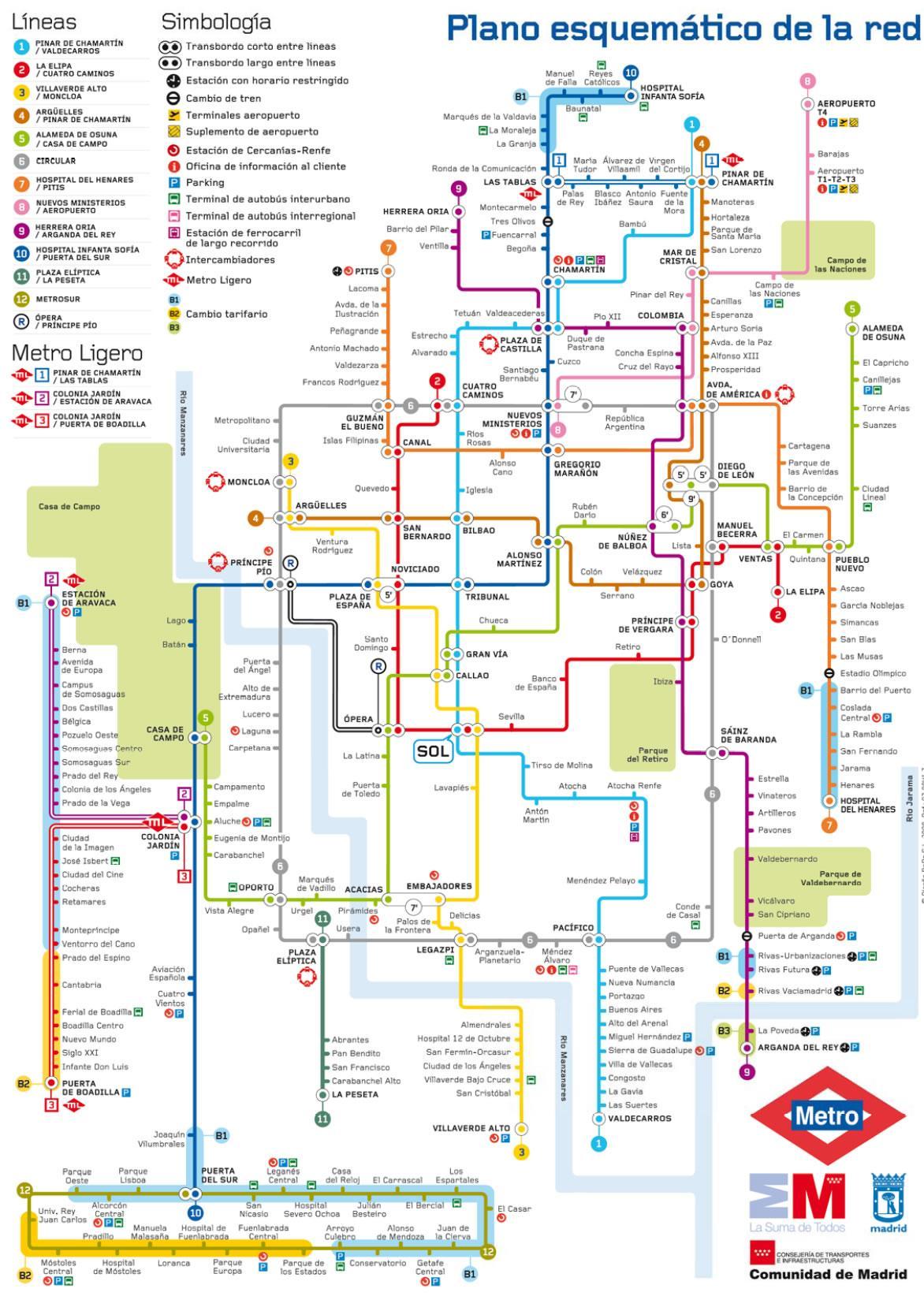Metro de Madrid 2009