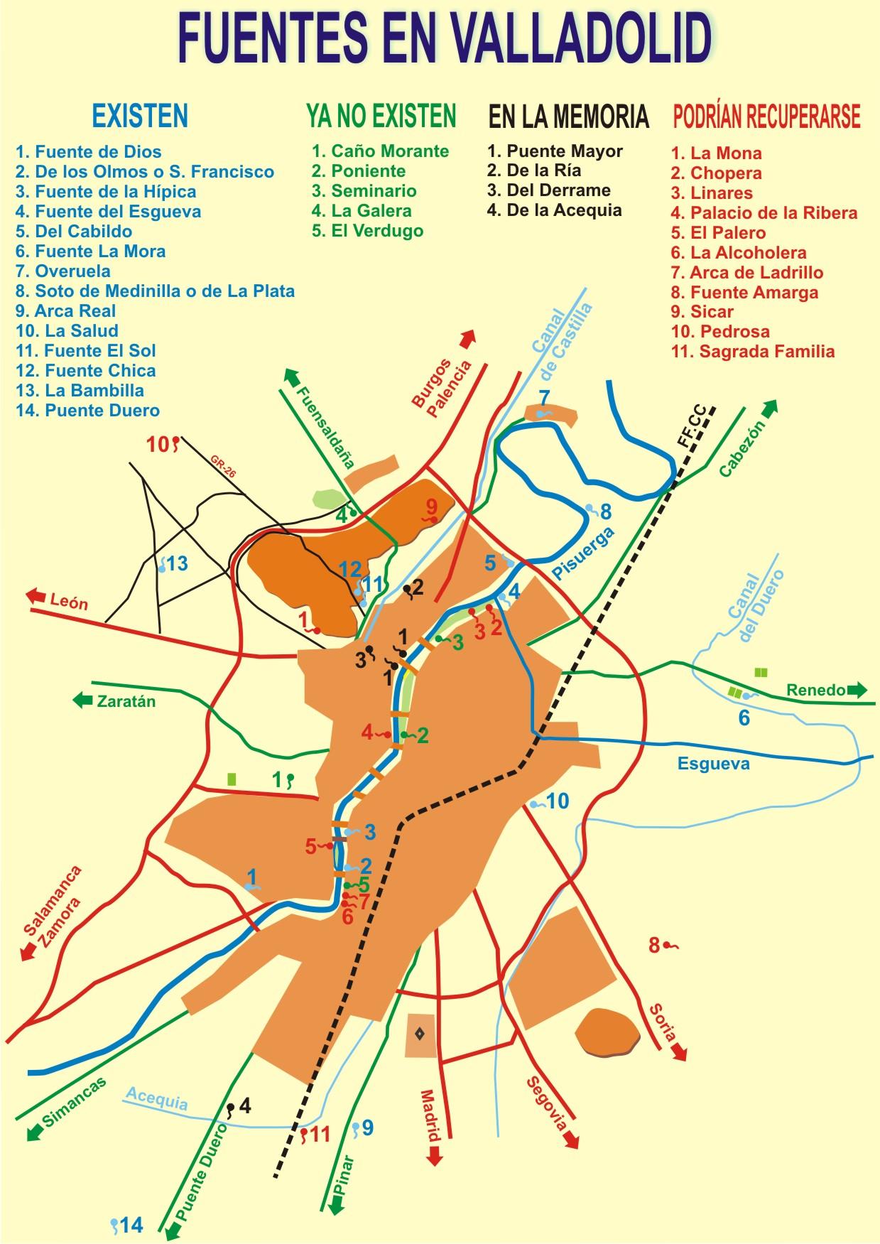 Fuentes en Valladolid