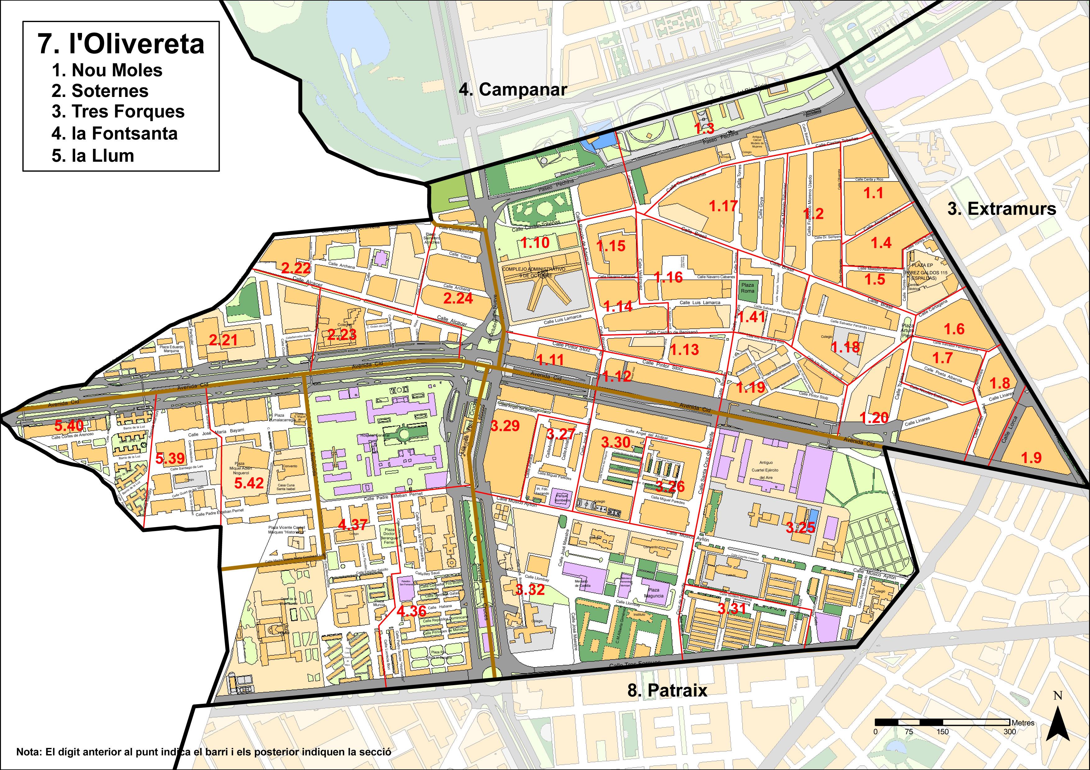 Distrito de l'Olivereta, Valencia