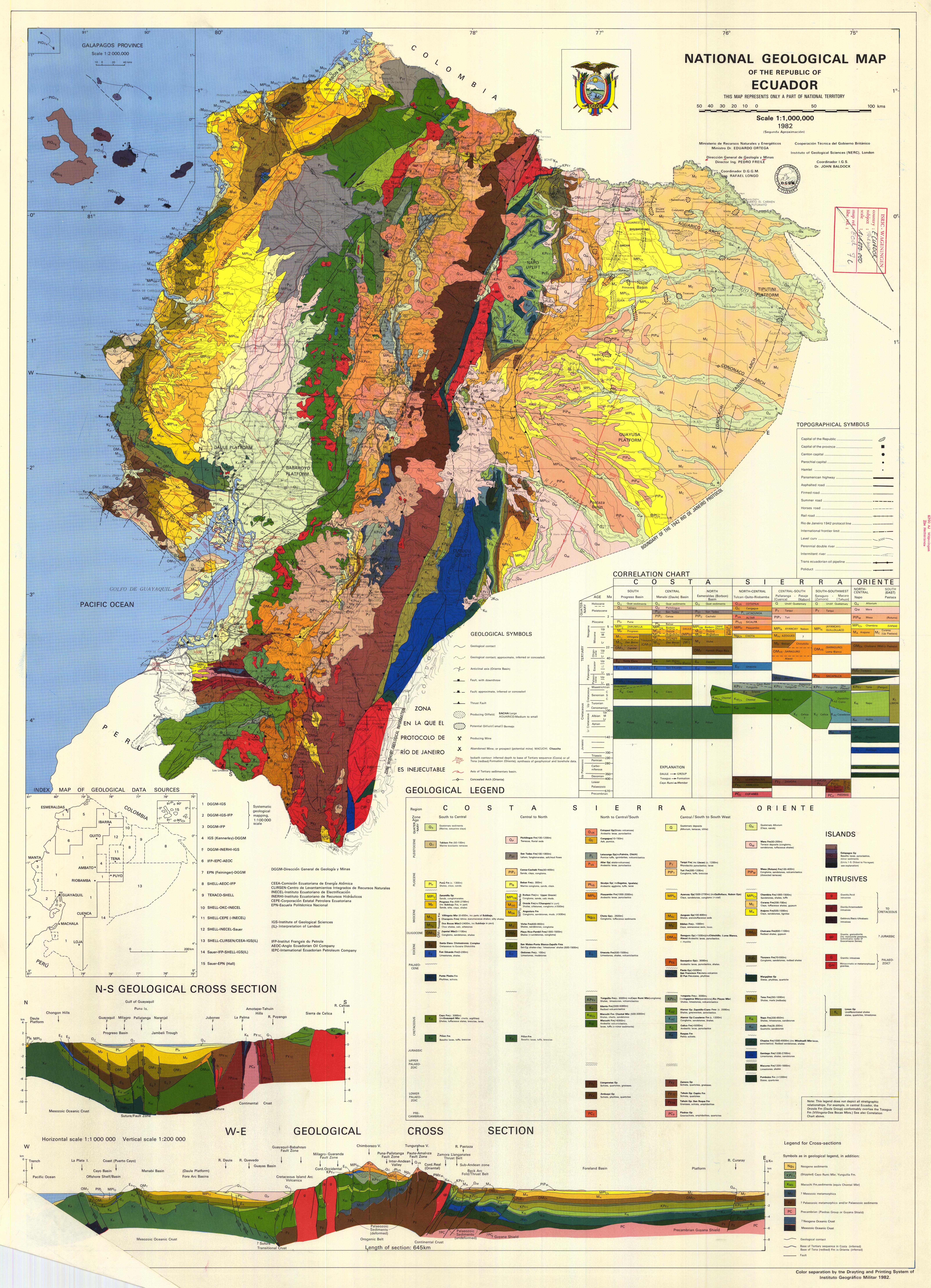 Geological map of Ecuador 1982