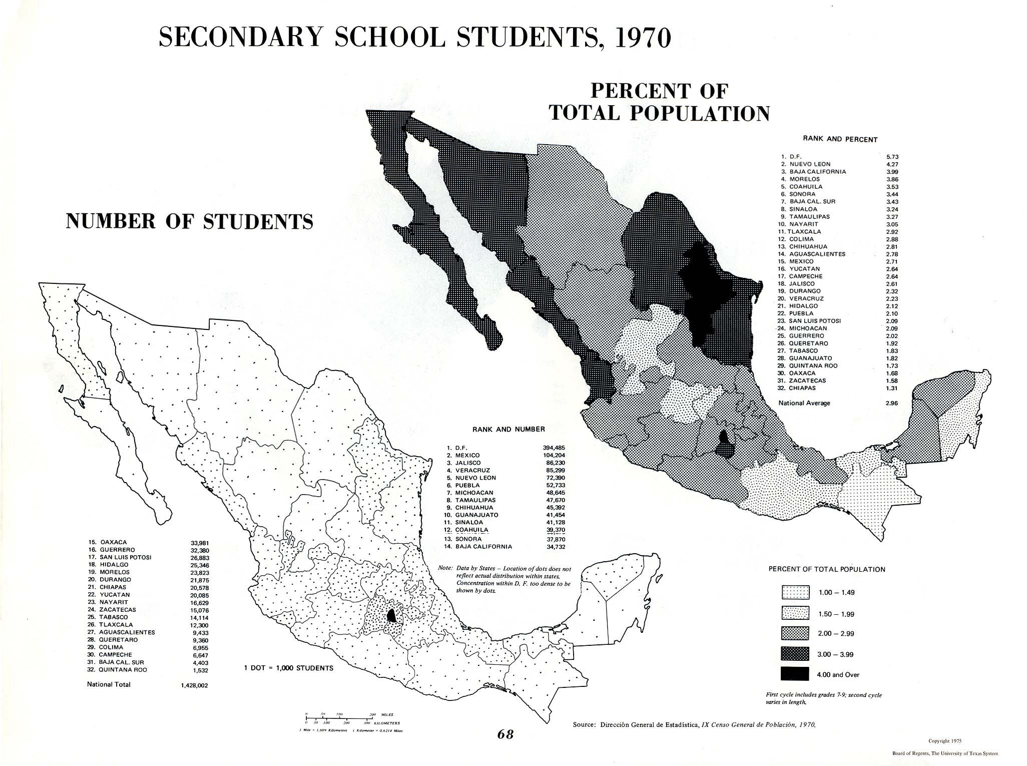 Mapa de Estudiantes en la Escuela Secundaria en México 1970