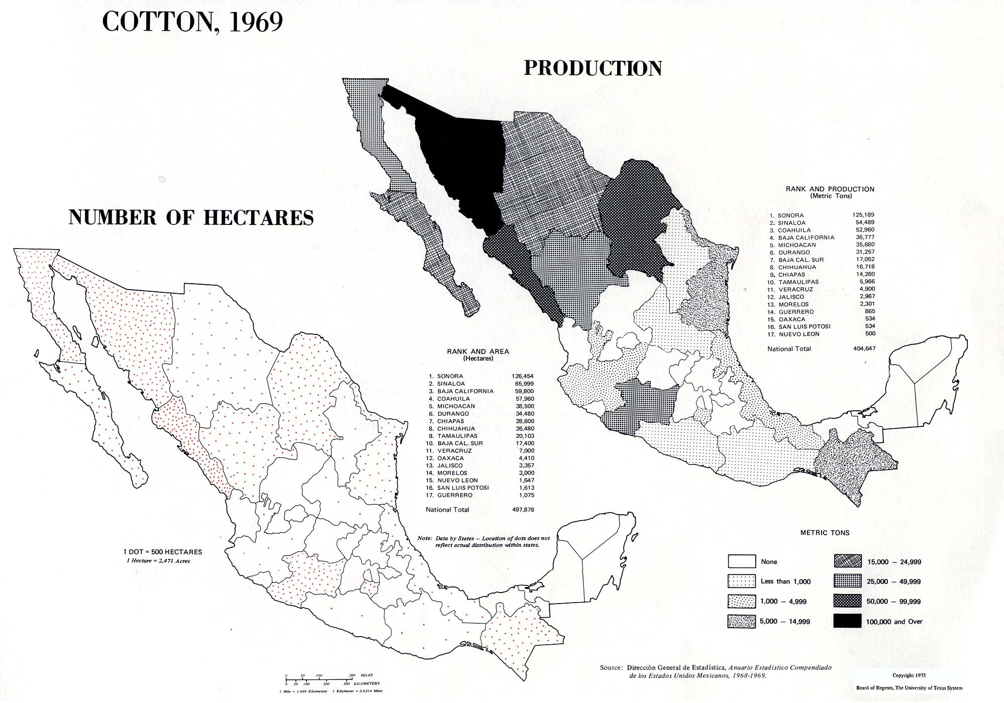 Cotton Production in Mexico 1969