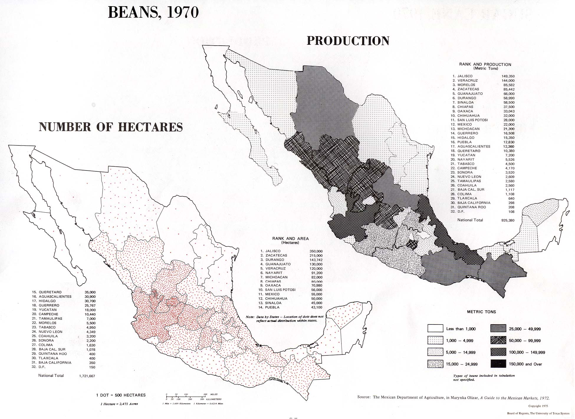 Beans Production in Mexico 1970