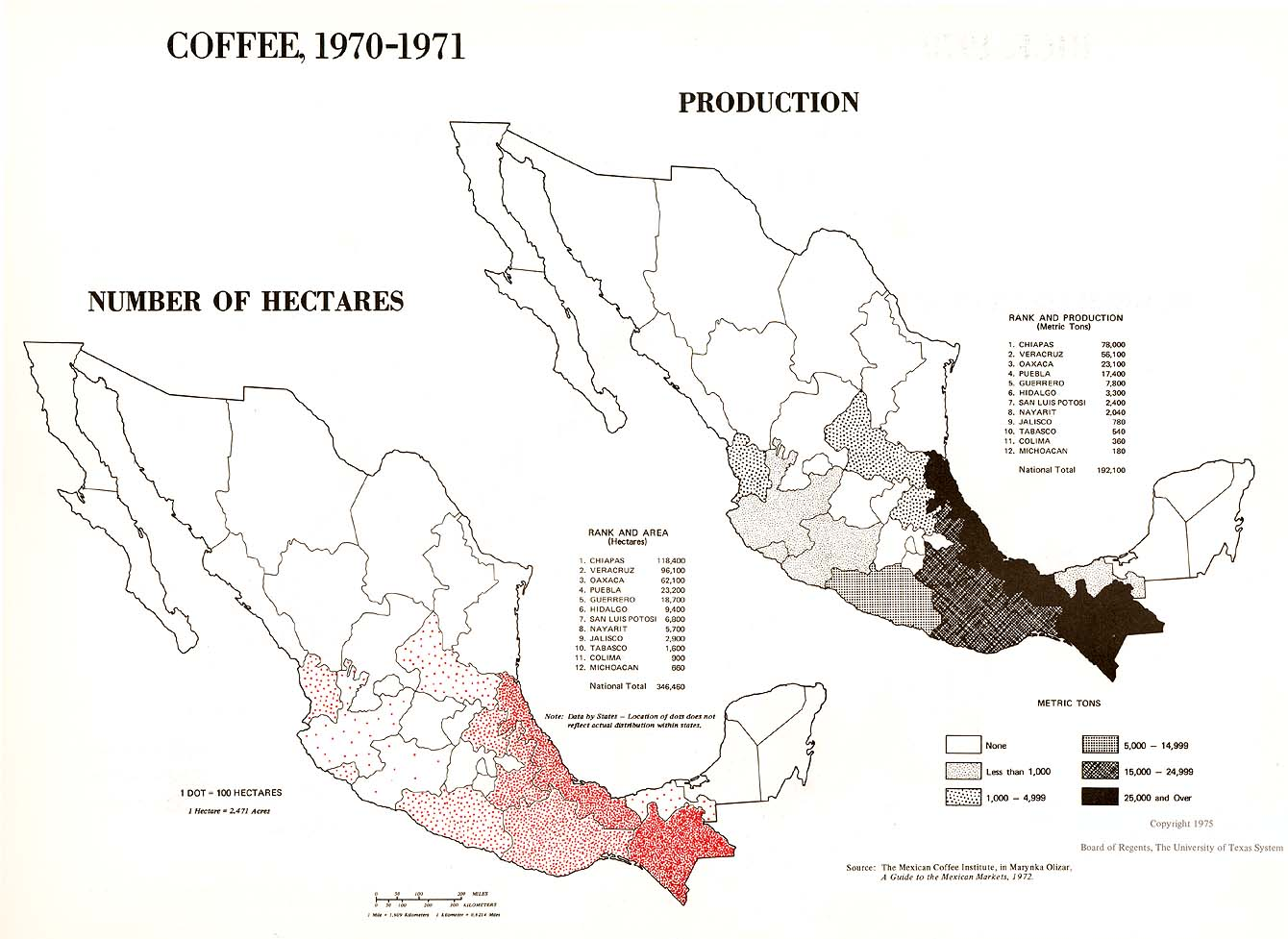 Coffee Production in Mexico 1970 - 1971