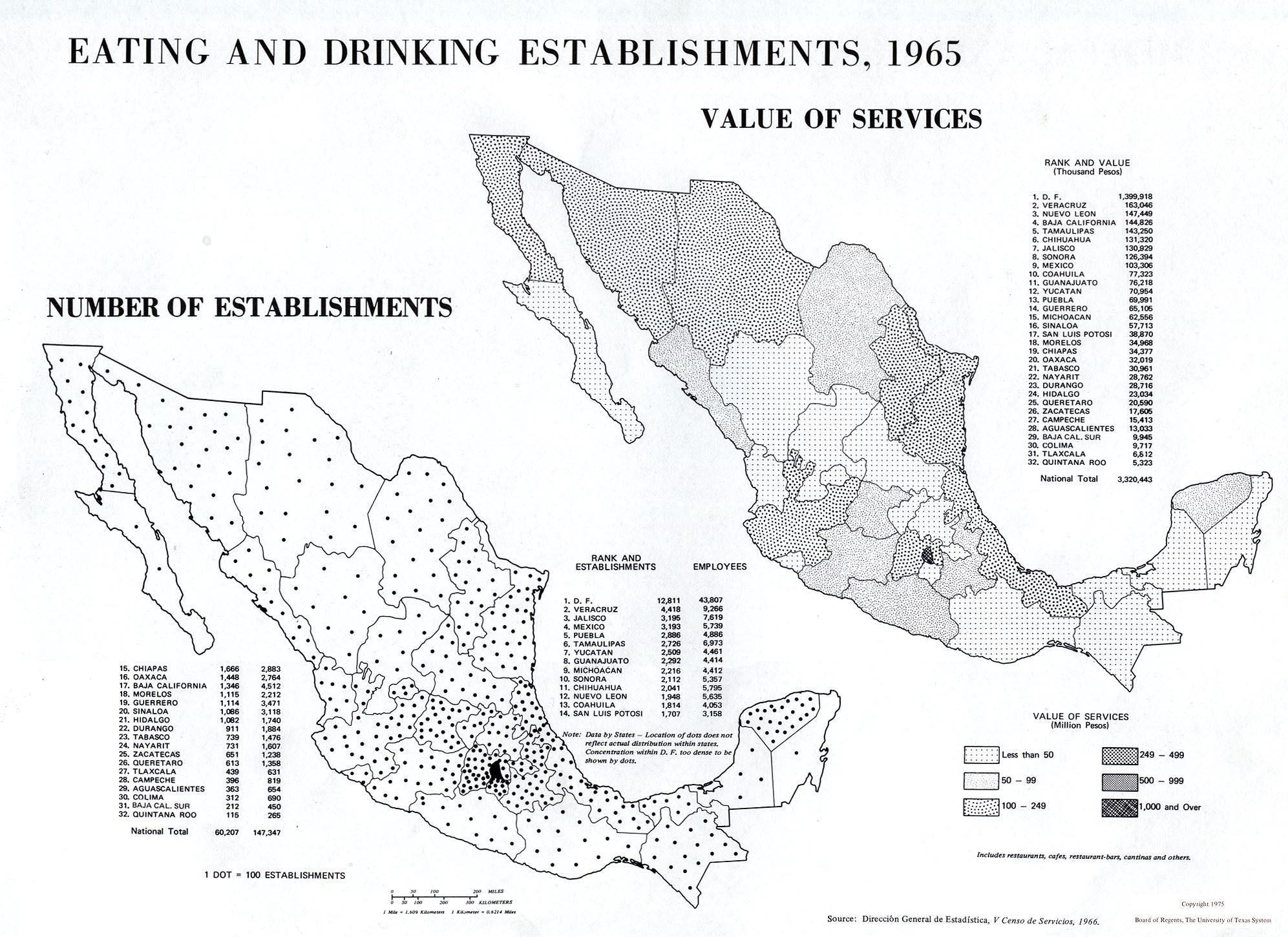 Mapa de Establecimientos de alimentos y bebidas en México 1965