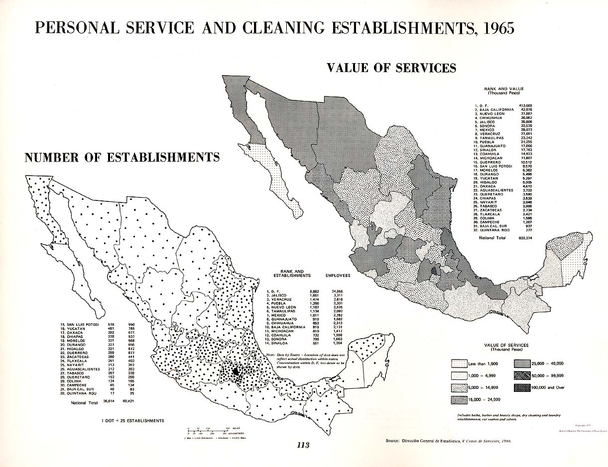 Personal Service and Cleaning Establishments in Mexico 1965