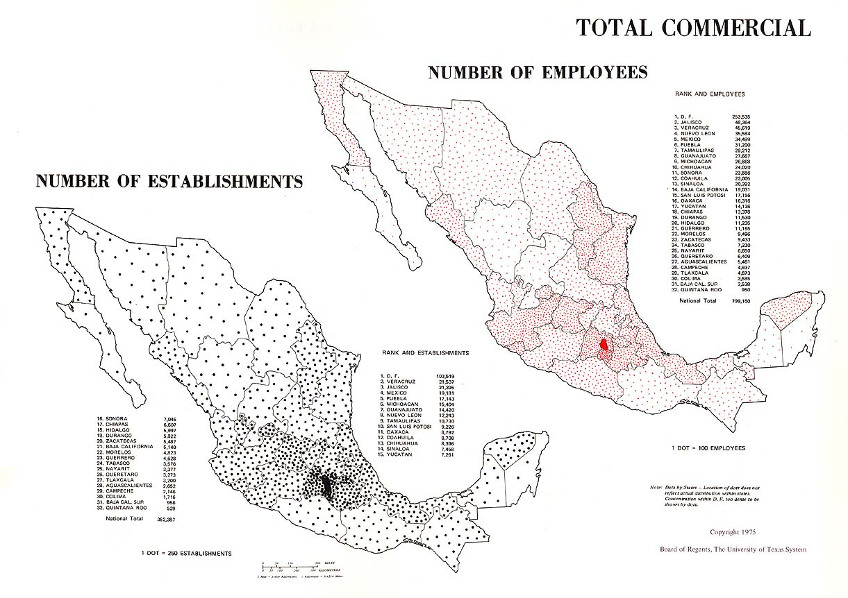 Commercial Activities in Mexico 1965