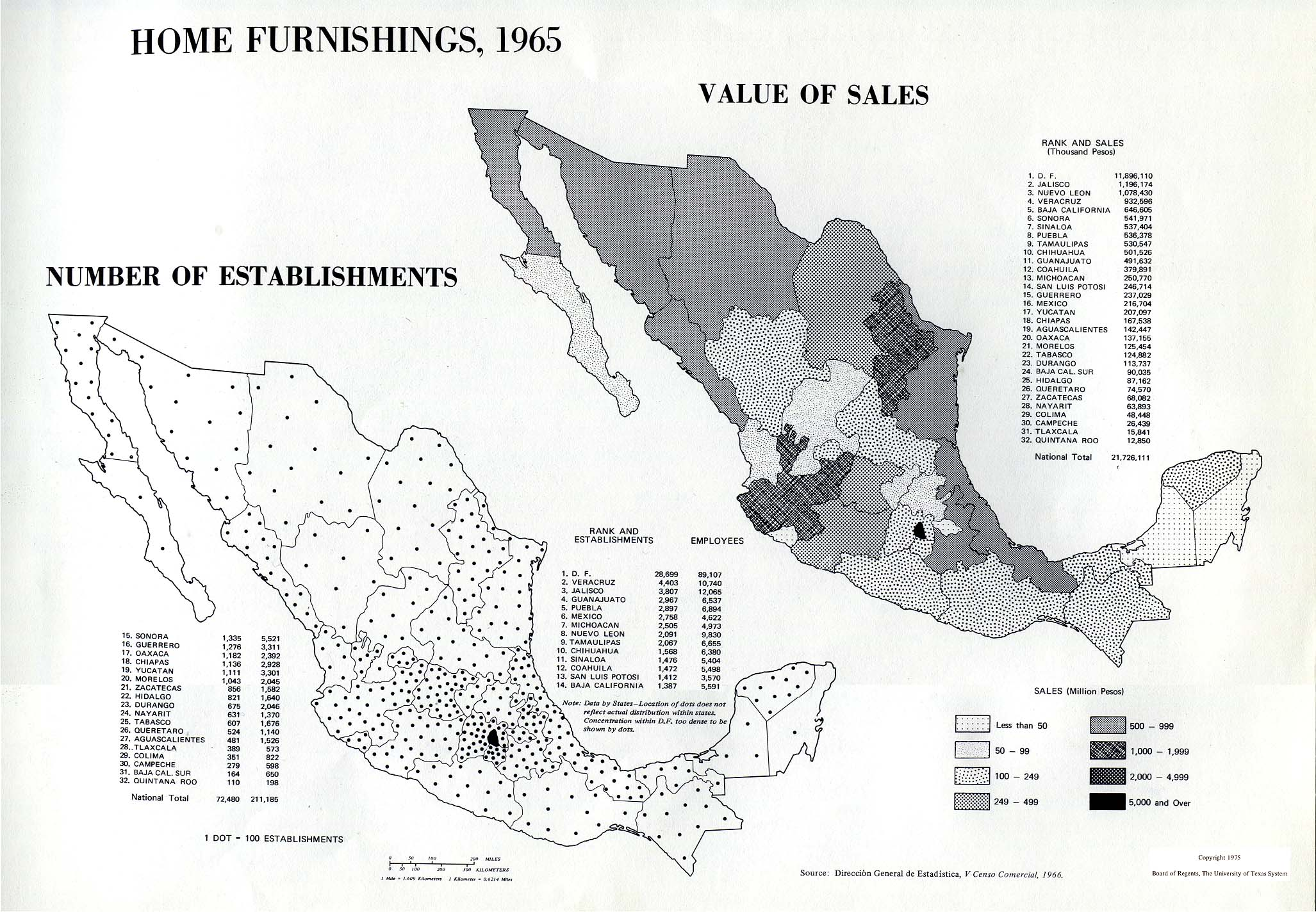 Home Furnishings in Mexico 1965