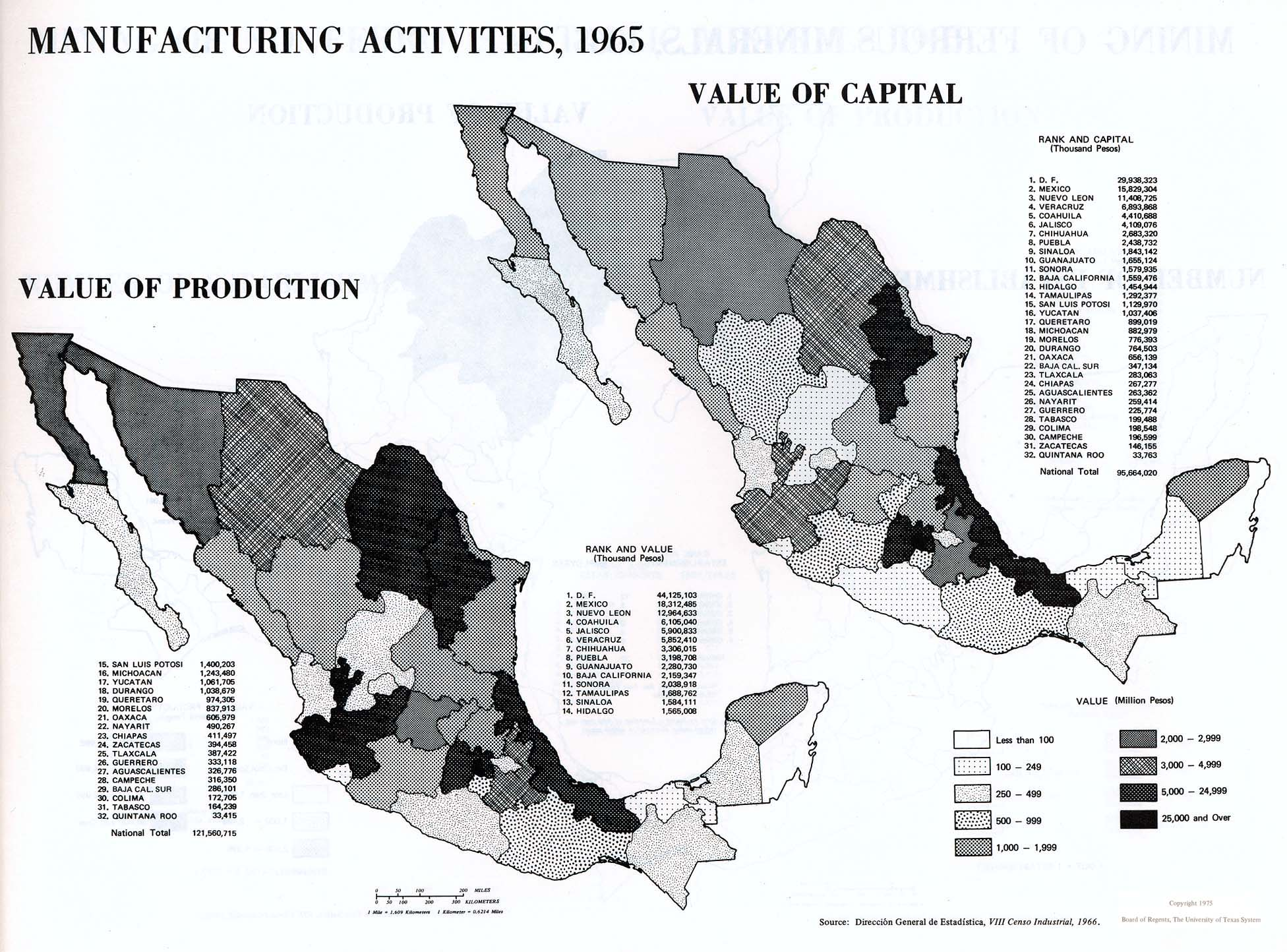 Manufacturing activities in Mexico 1965
