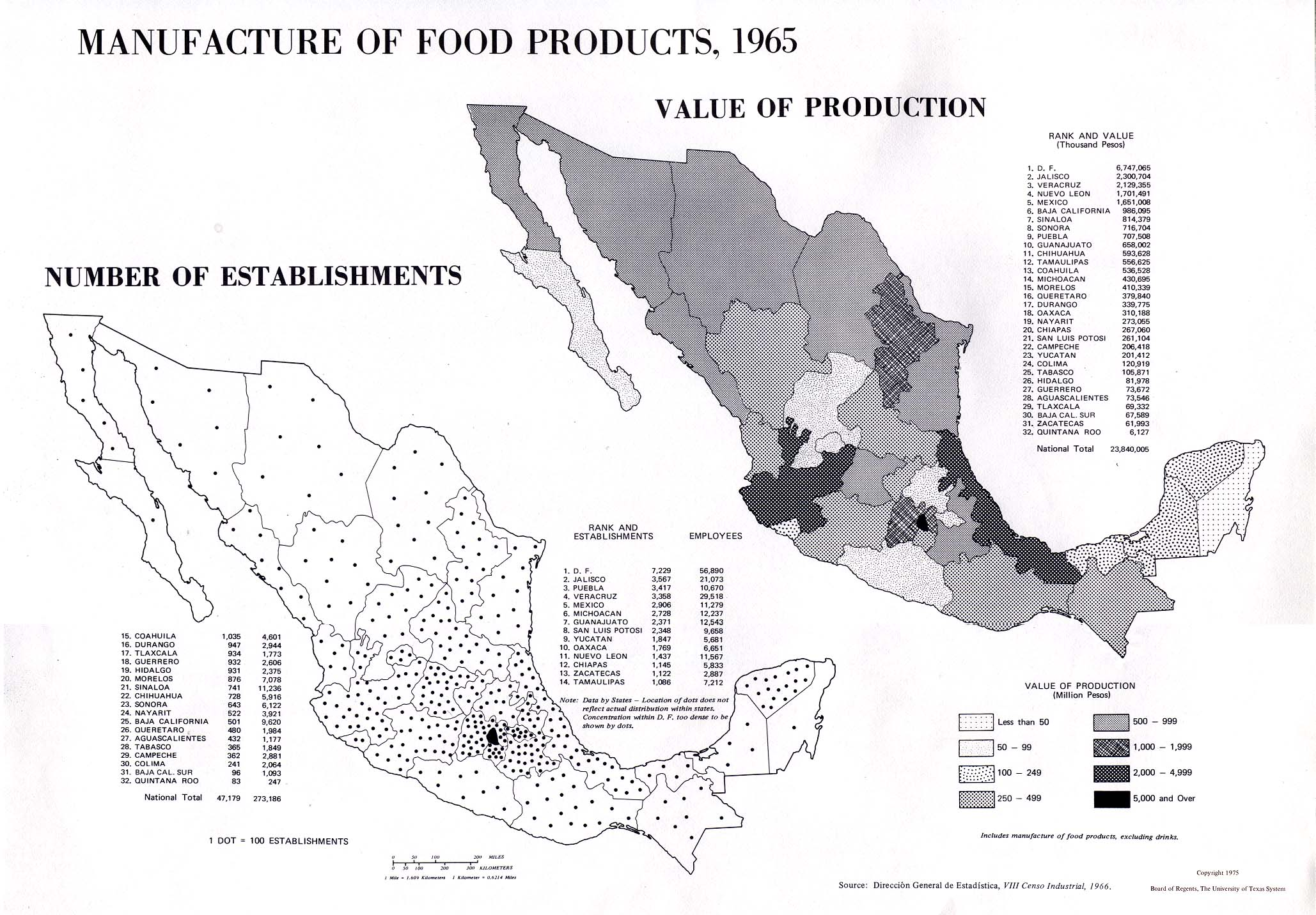Manufacture of Food Products in Mexico 1965