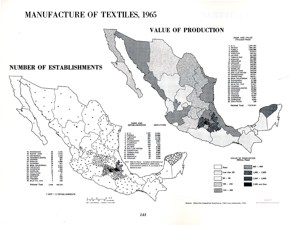 Manufacture of Textiles in Mexico 1965