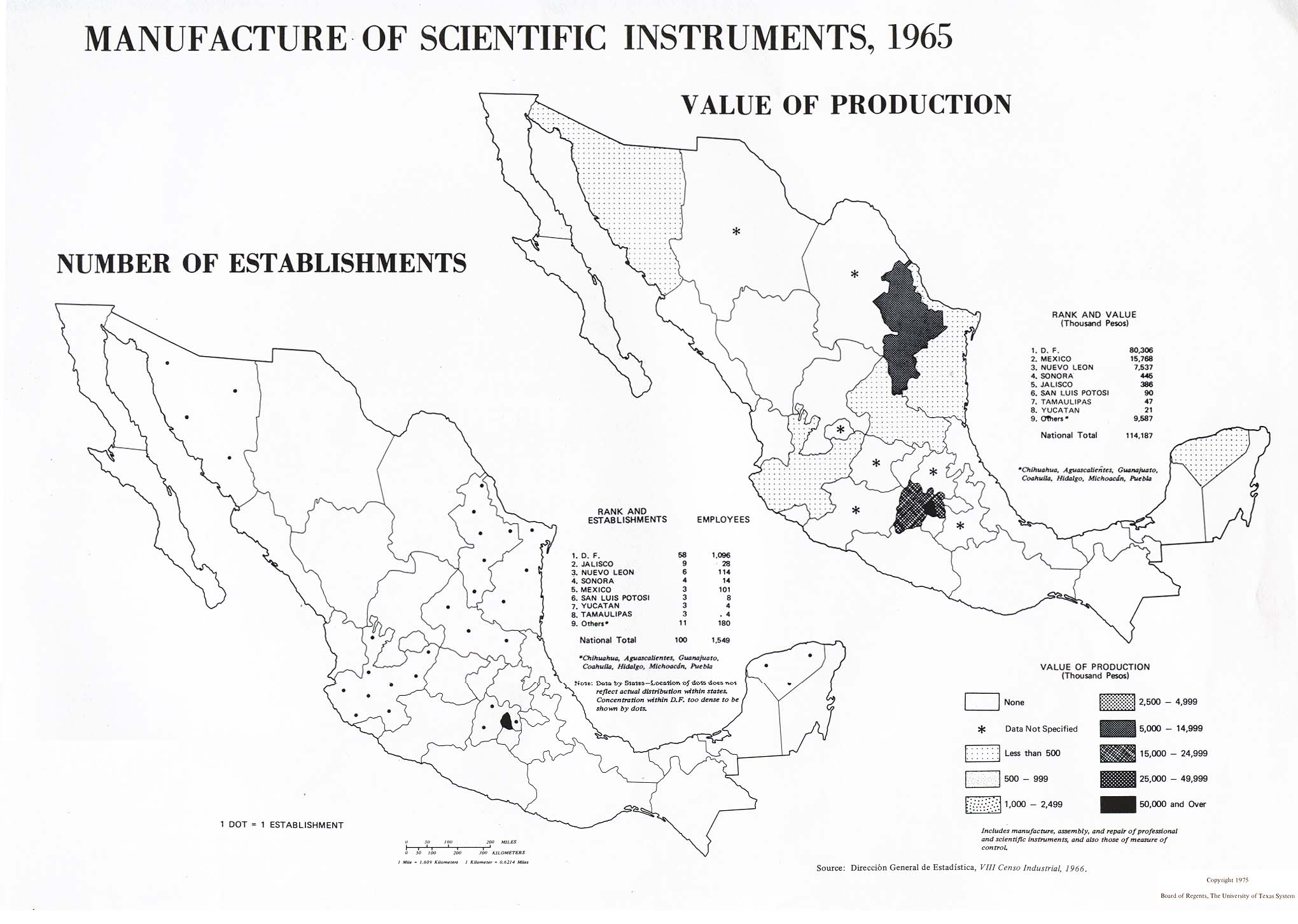 Manufacture of Scientific Instruments in Mexico 1965