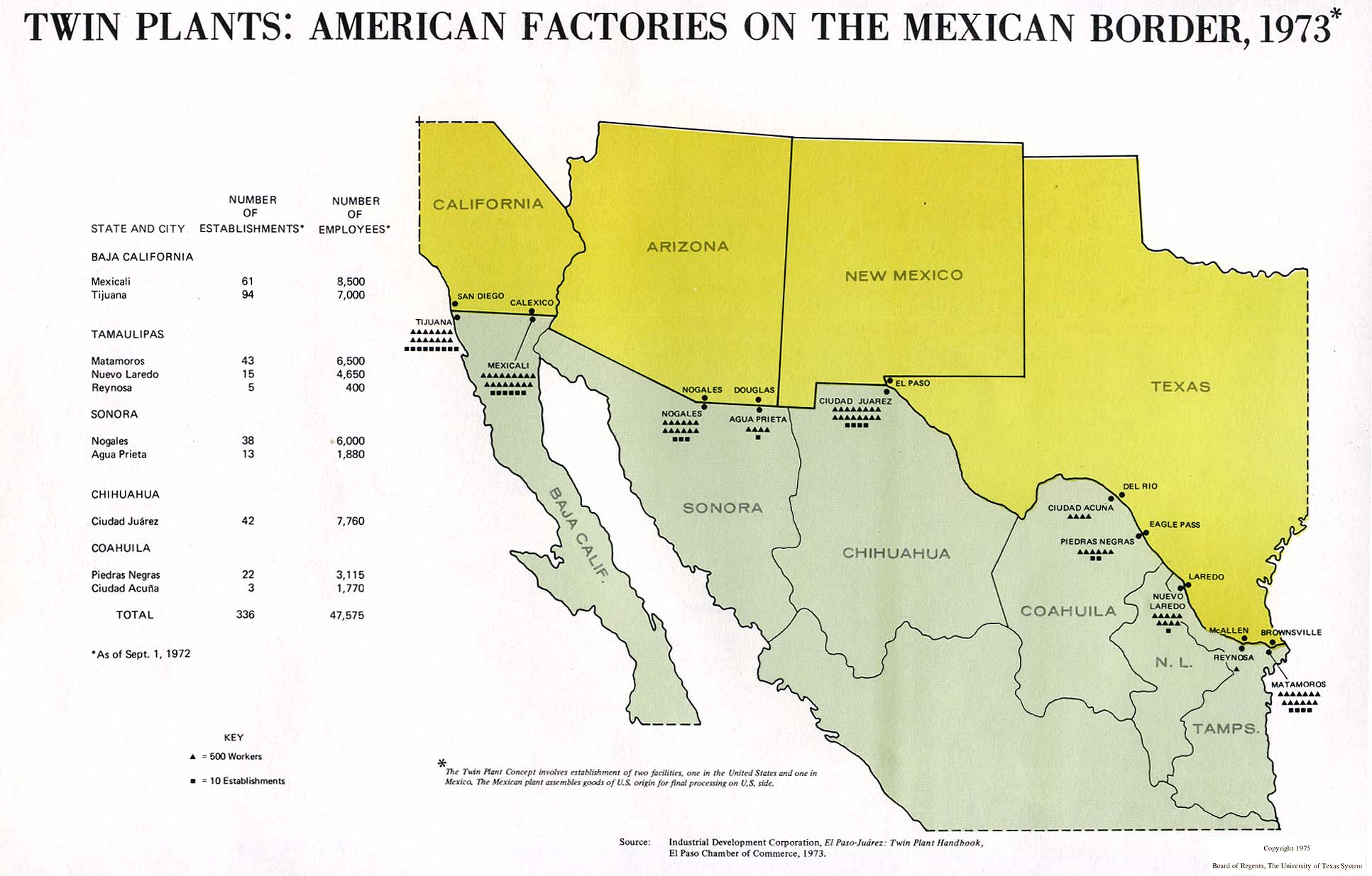 Twin Plants: American Factories on the Mexican Border 1975