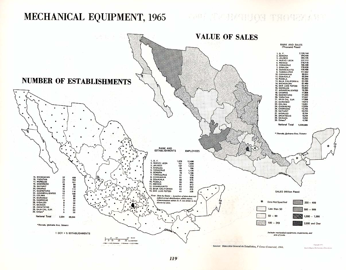 Mechanical Equipment in Mexico 1965