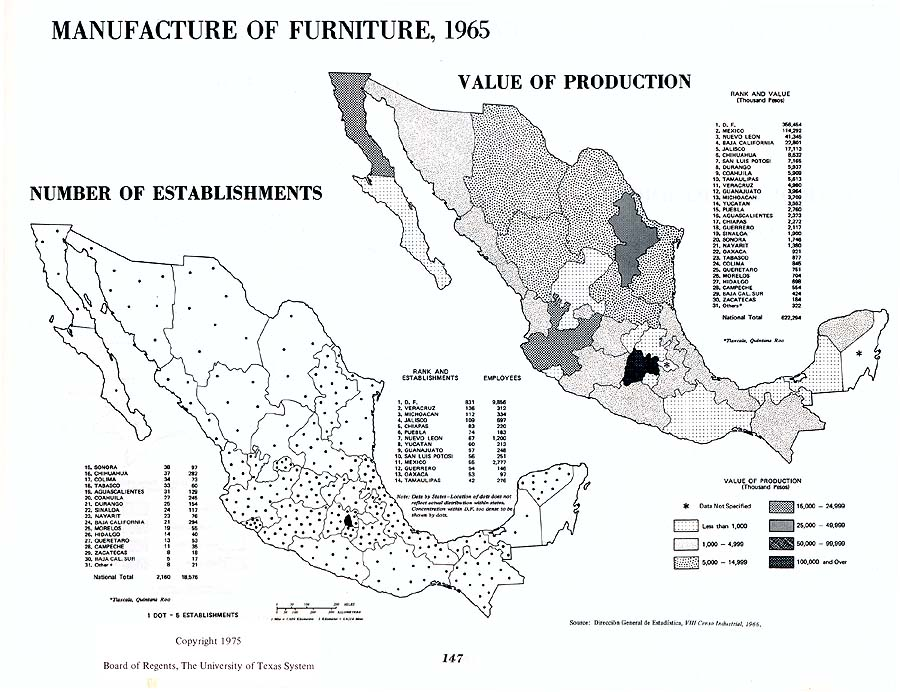 Manufacture of Furniture in Mexico 1965