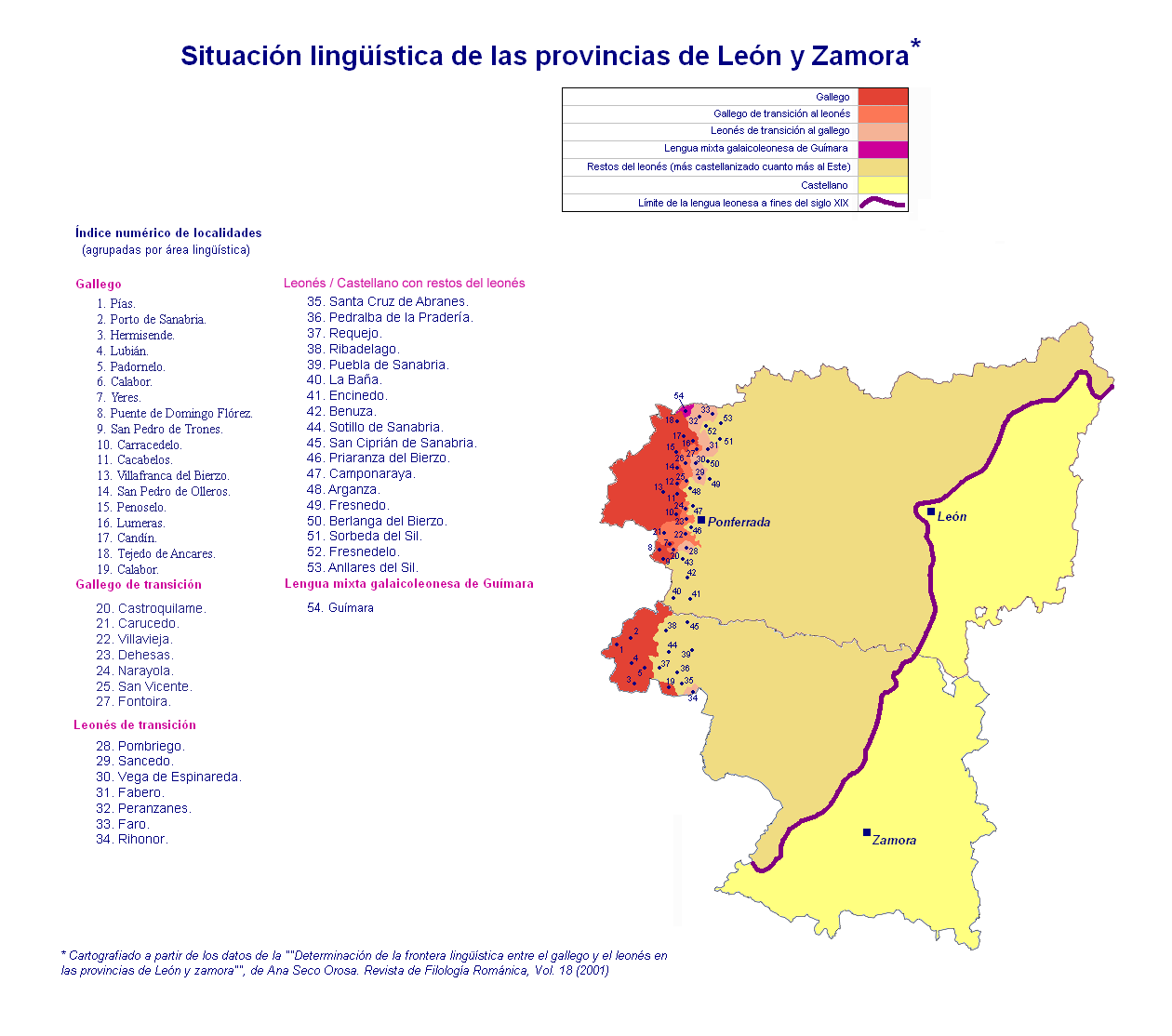 Current linguistic map of Zamora and León 2009