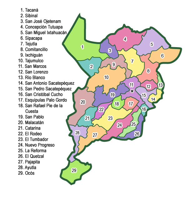 Municipalities of San Marcos