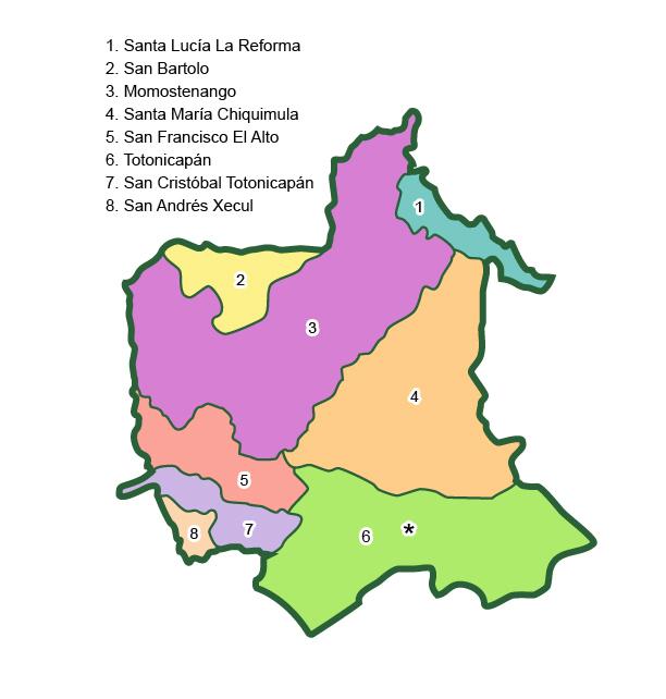 Municipios de Totonicapán