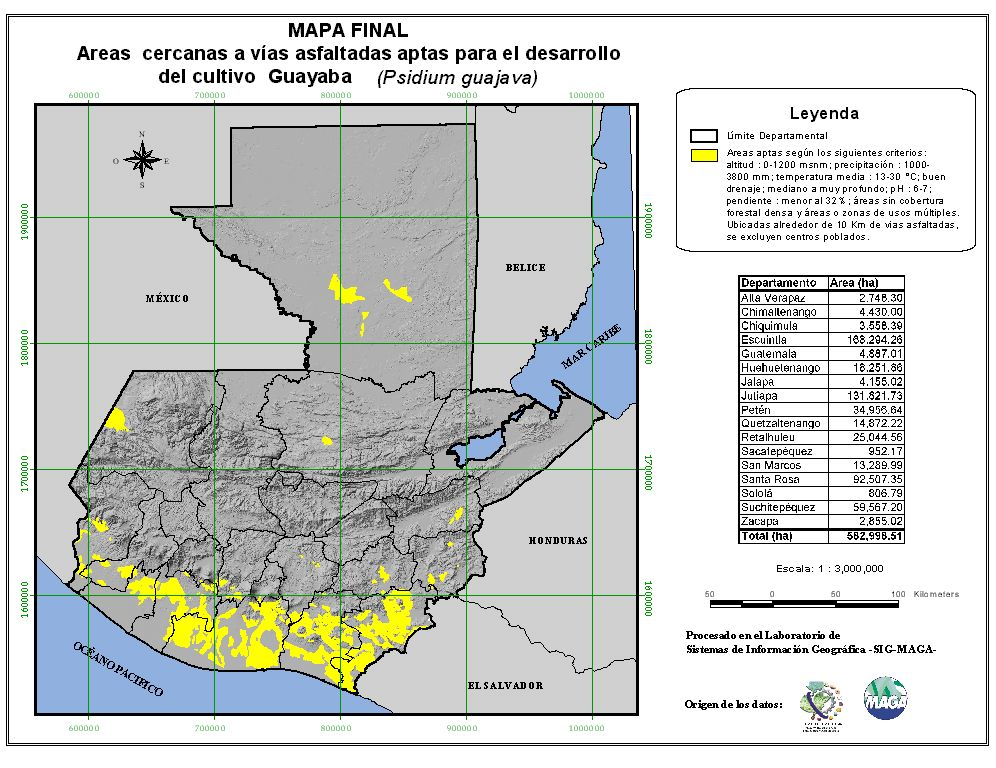 Areas suitable for growing Guava in Guatemala