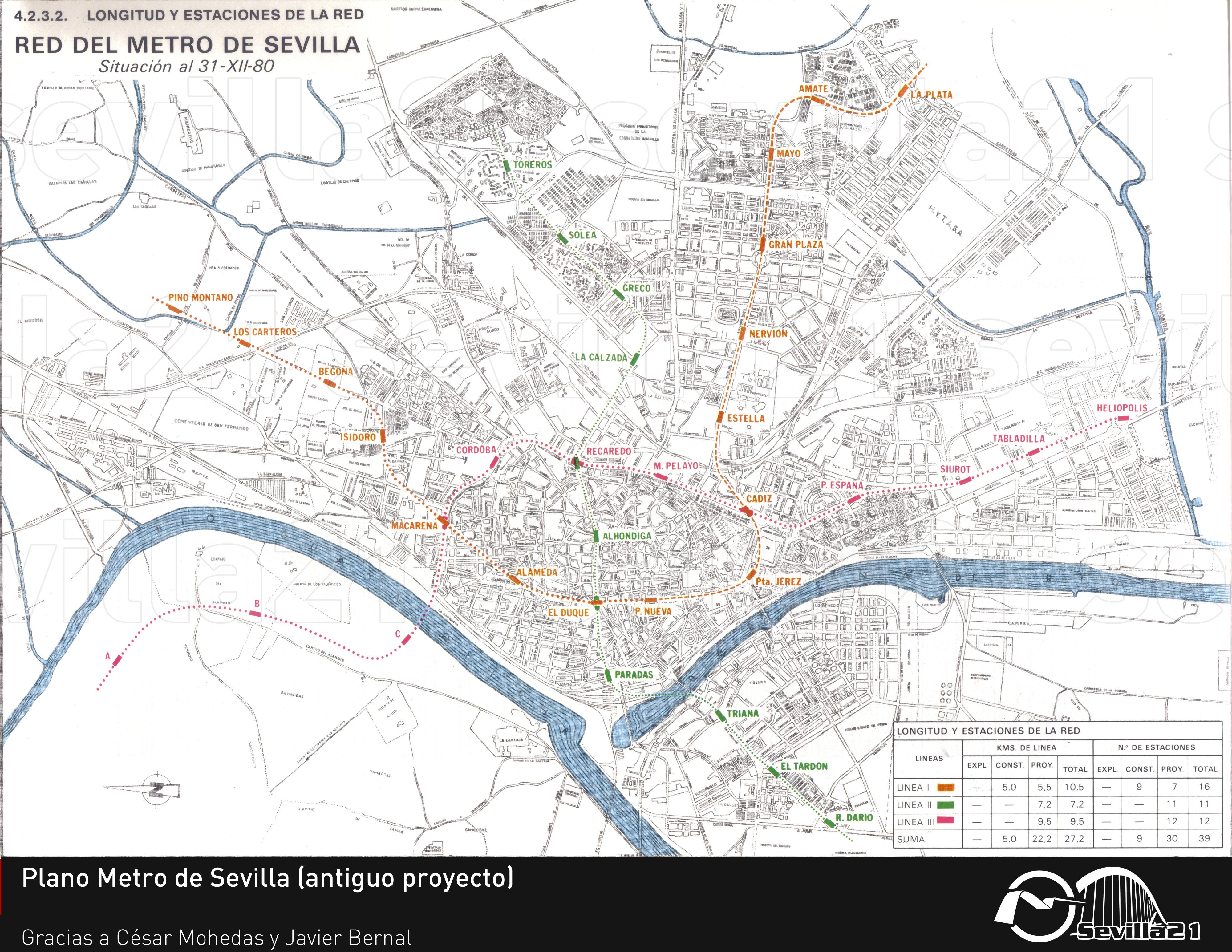 Red del metro de Sevilla 1980