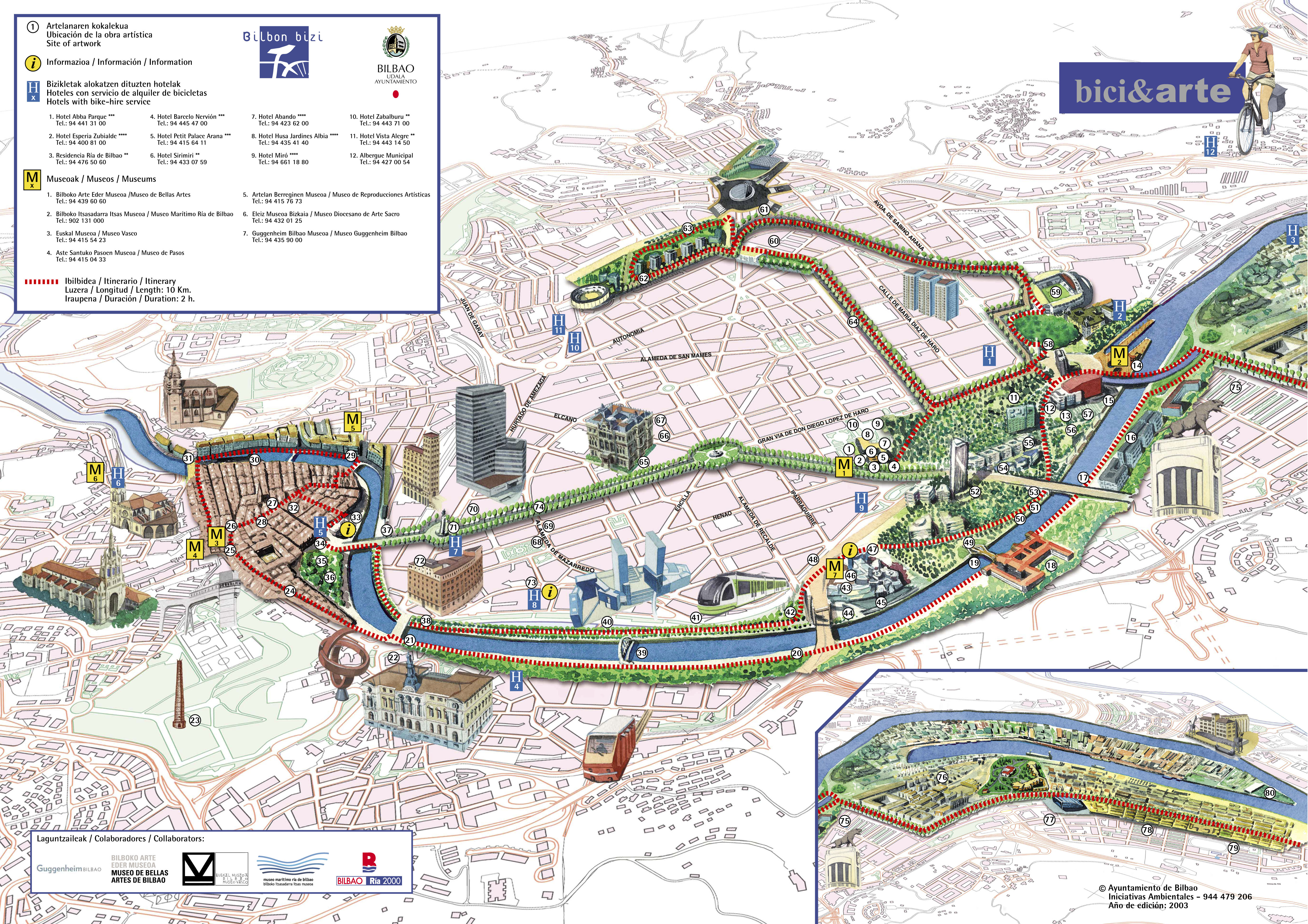 Bike routes and paths in Bilbao 2003