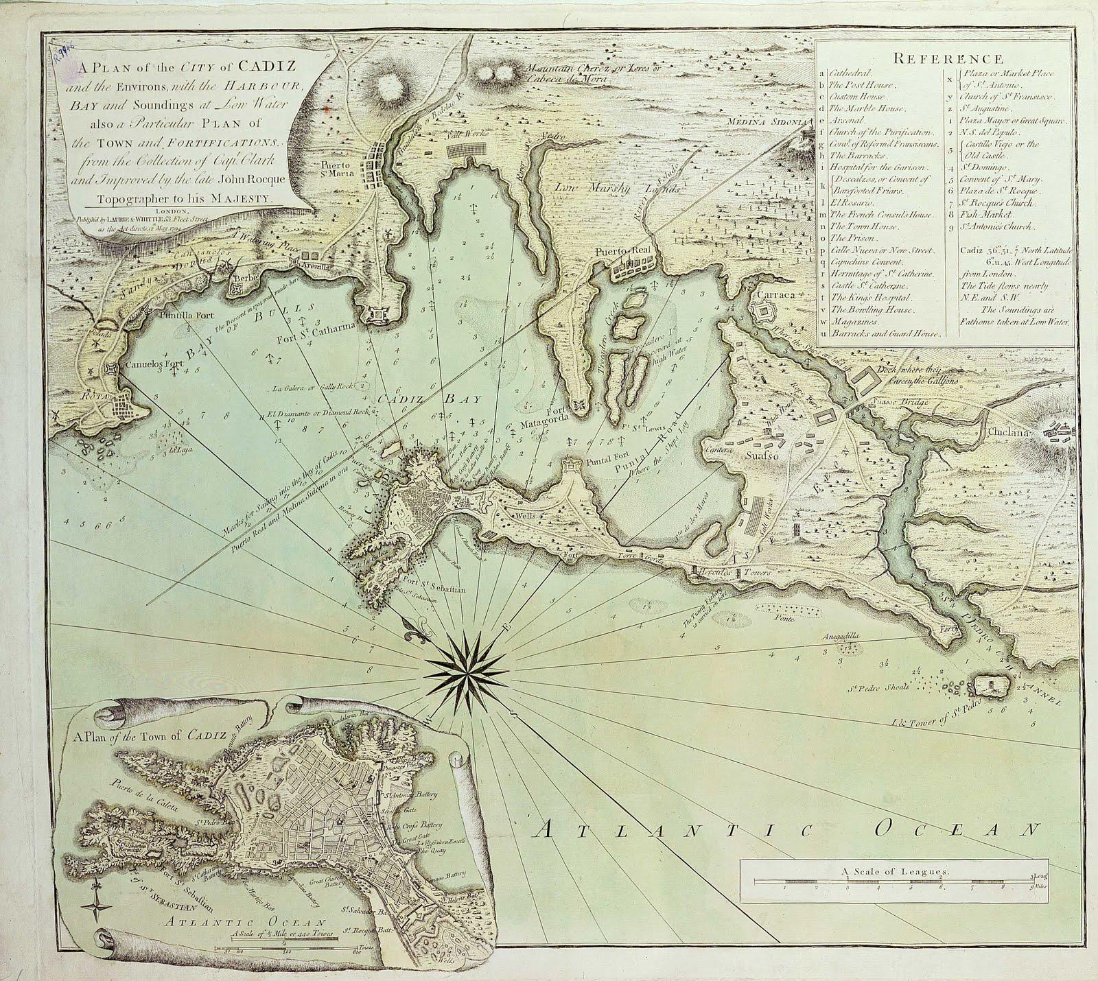 Ciudad de Cádiz 1794