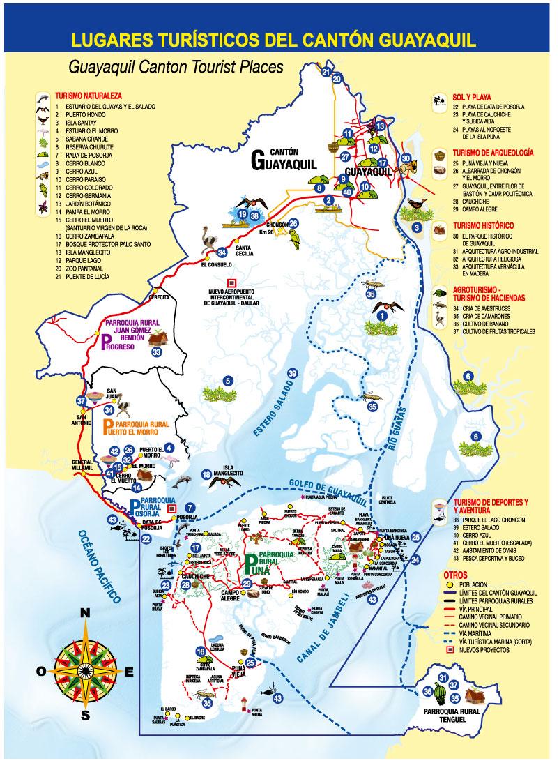 Lugares turísticos del cantón Guayaquil