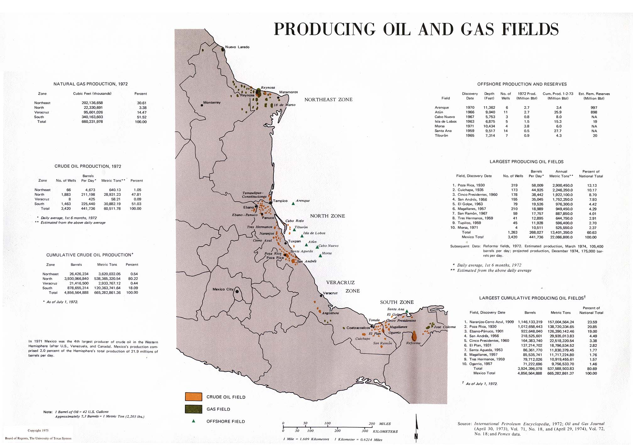 Producing Oil and Gas Fields, Mexico 1975