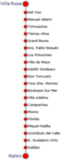 Collective Transport Map, Belgrano Line (North), Buenos Aires Metropolitan Area, Argentina