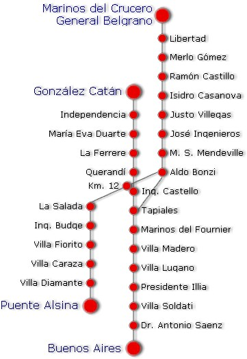 Collective Transport Map, Belgrano Line (South), Buenos Aires Metropolitan Area, Argentina