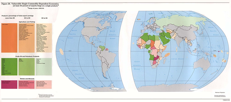 Vulnerable Single-Commodity-Dependent Economies 1996