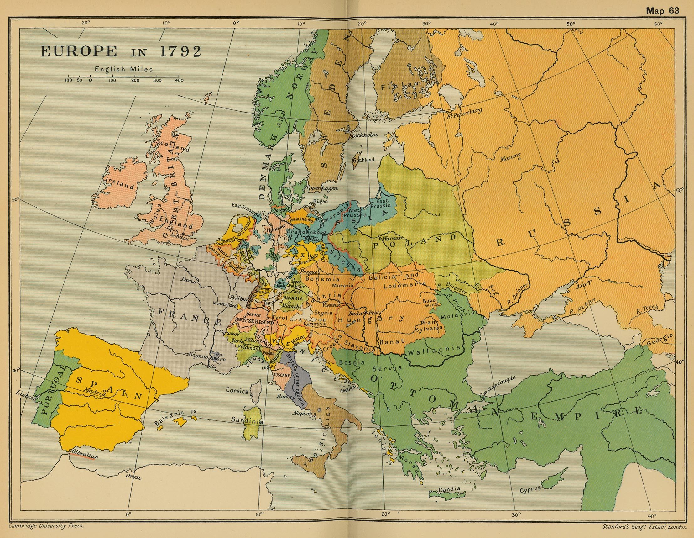 Europa en 1792