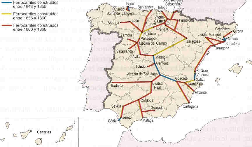 Ferrocarriles de España 1848-1868
