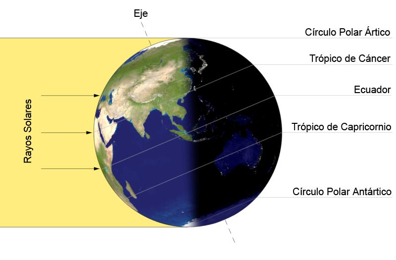 Iluminación de la Tierra en verano