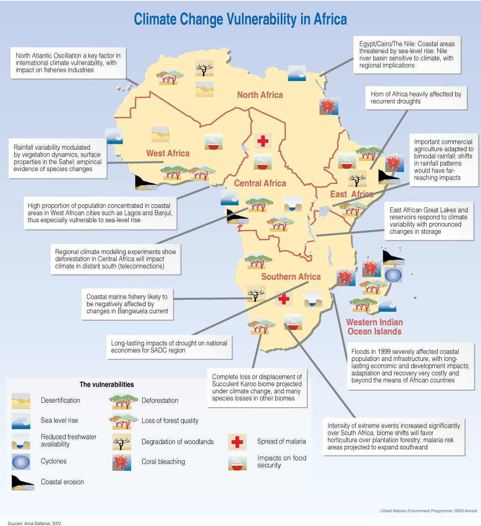 the impact of climate change on africa West africa covers an area of about 5 million square km the population is about 290 million, with approximately 65% living in rural areas the region comprises a diversified agricultural base spread over a wide range of agroecological zones with significant potential for improved agricultural productivity.