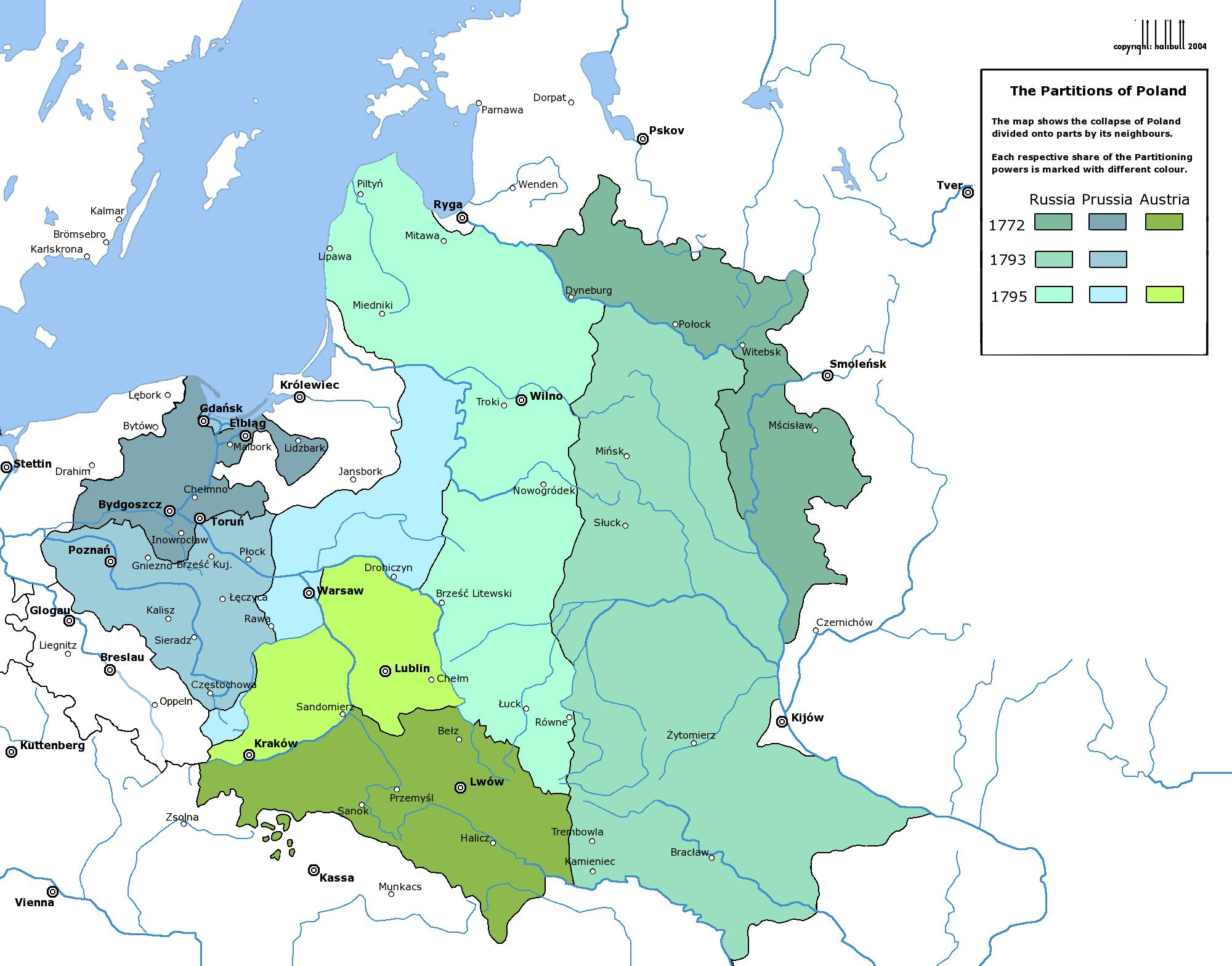 Las tres particiones de Polonia (1772 -1793 - 1795)