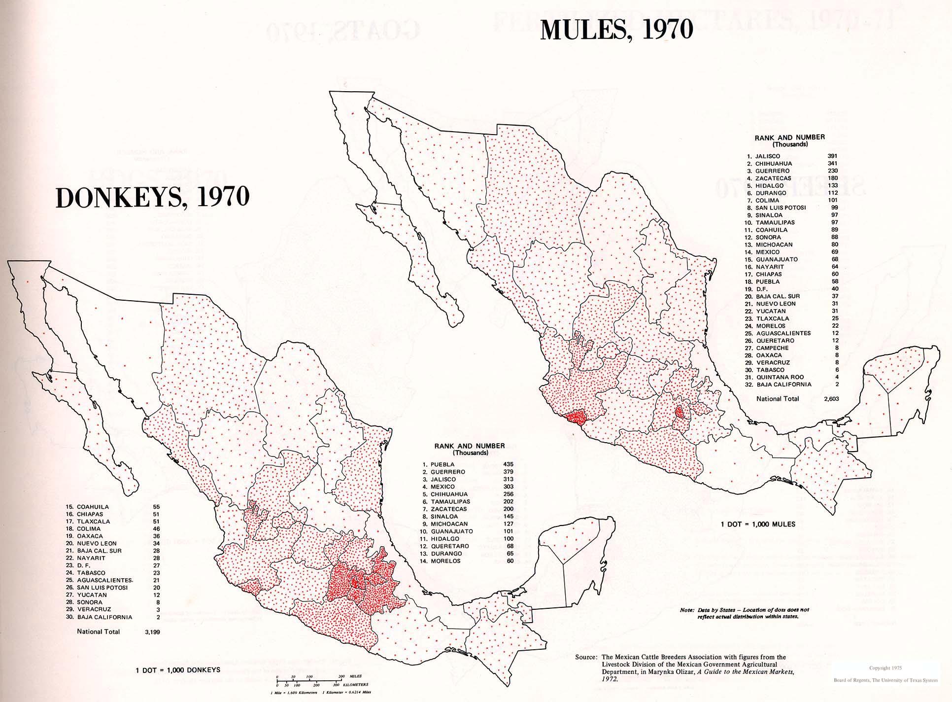 Mapa de Distribución de los Burros y de las Mulas, México 1970
