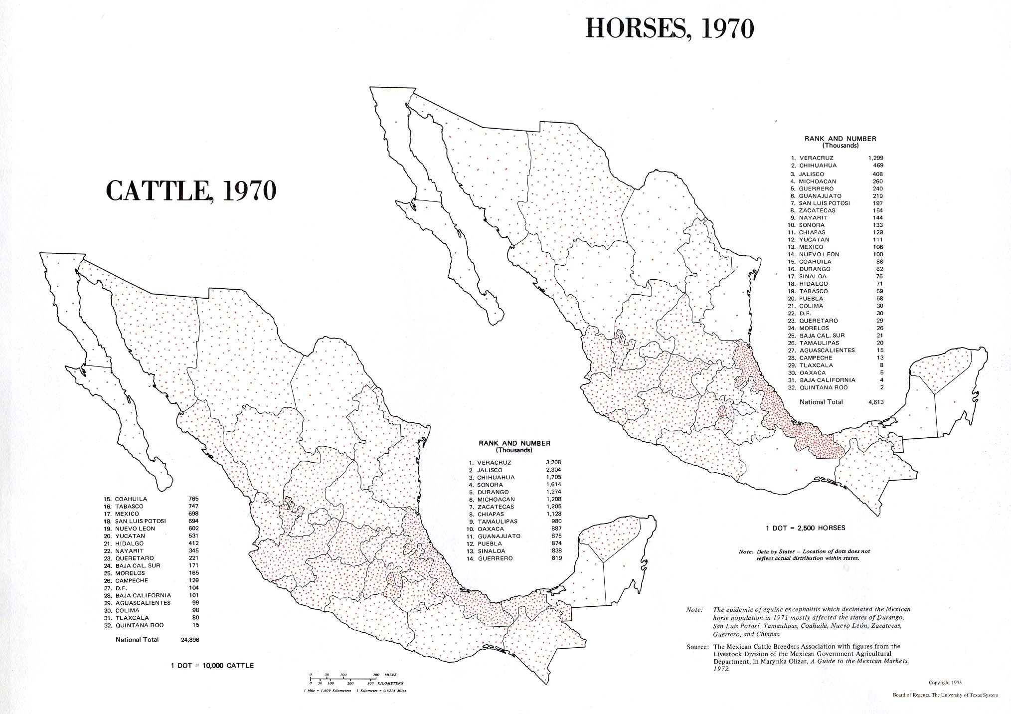 Map of Cattle and Horses Distribution, Mexico