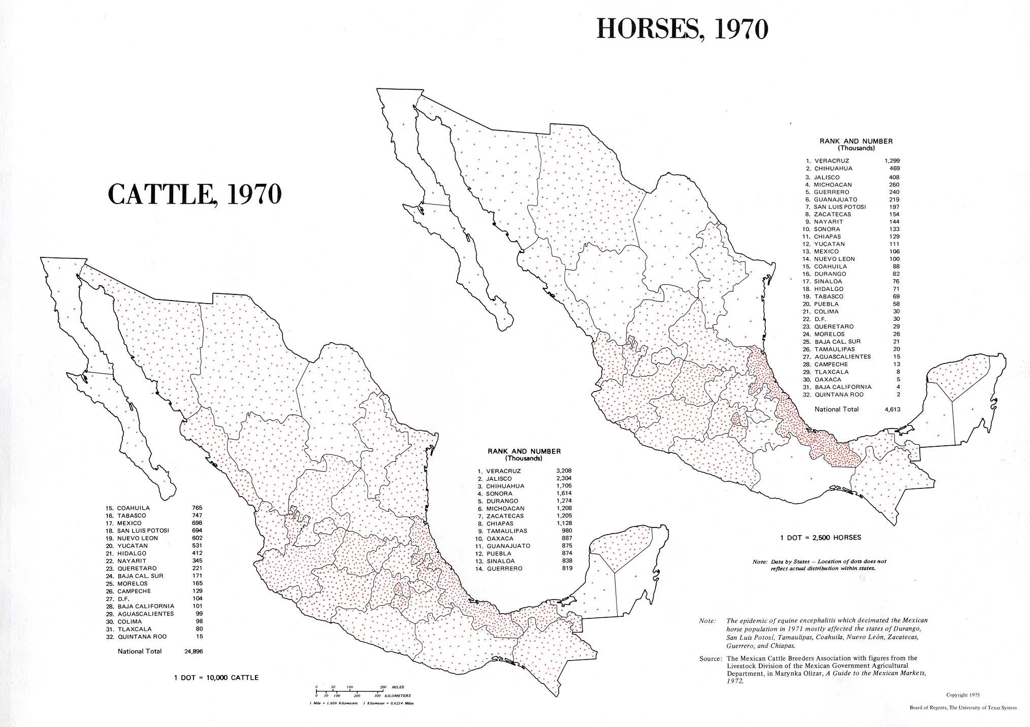 Mapa de Distribución del Ganado y de los Caballos, México 1970