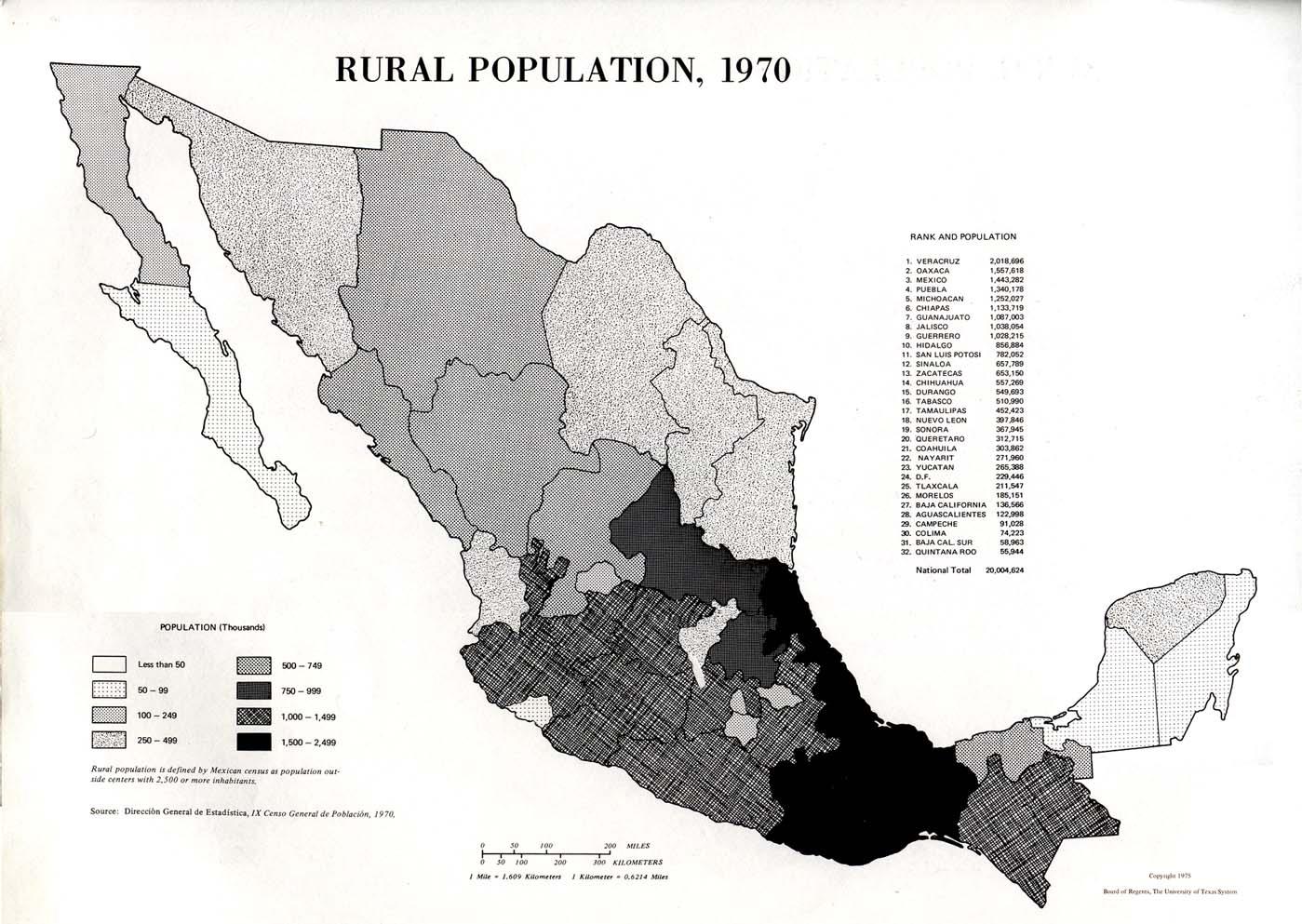 Mapa de Población Rural, México 1970