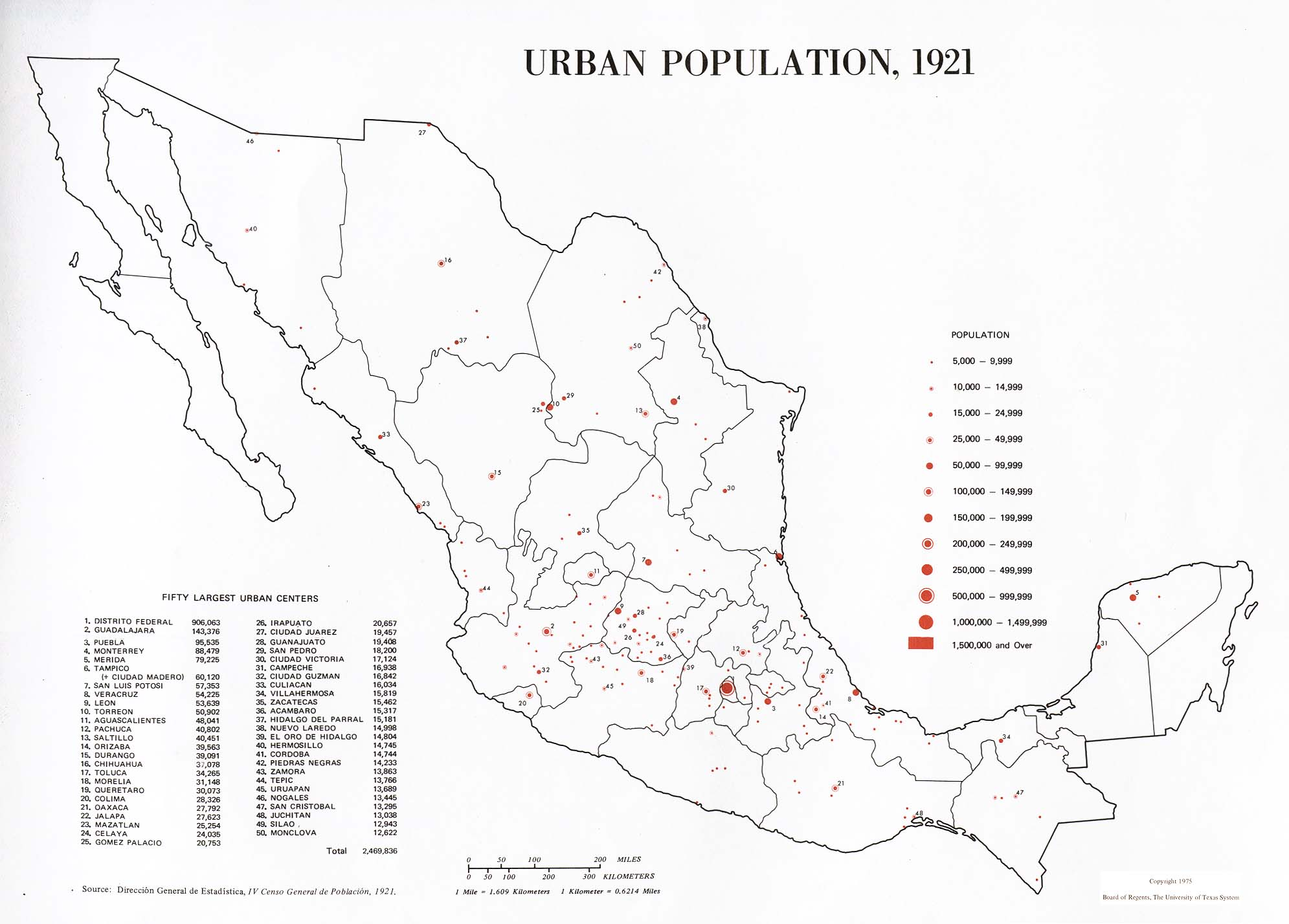 Urban Population Map, Mexico 1921