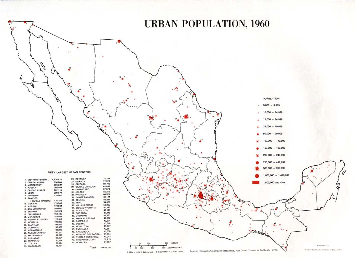 Urban Population Map, Mexico 1960